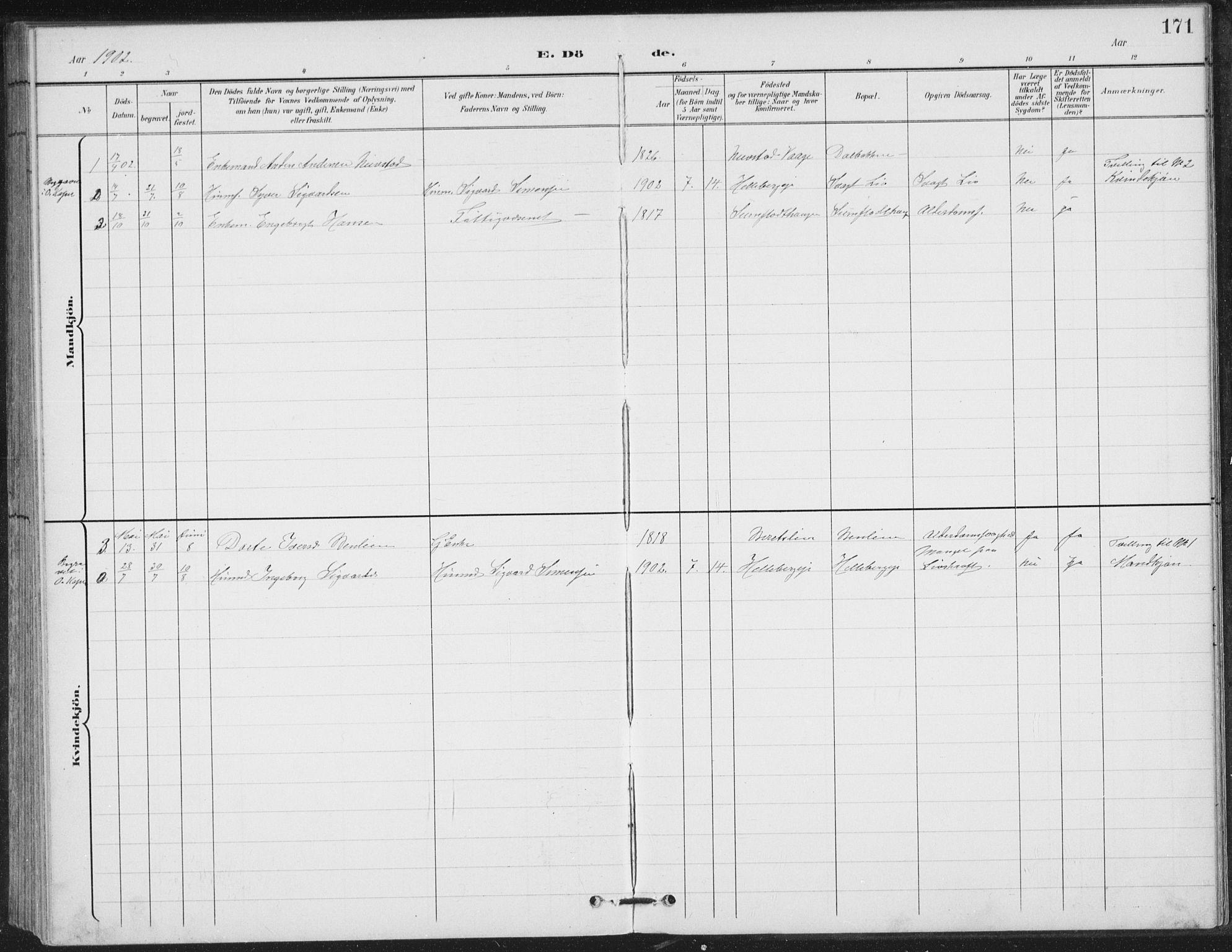 SAH, Vestre Gausdal prestekontor, Klokkerbok nr. 4, 1898-1939, s. 171