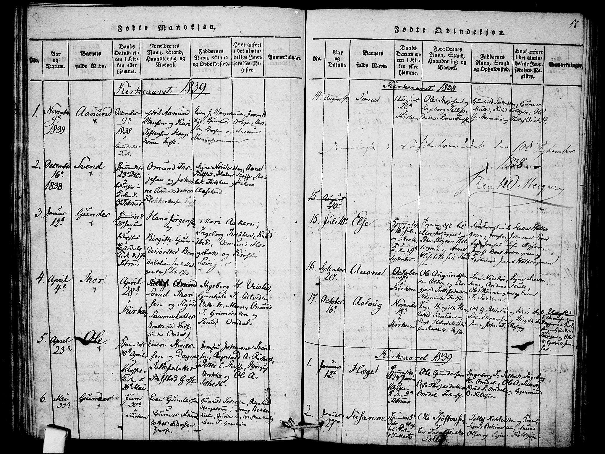 SAKO, Mo kirkebøker, F/Fb/L0001: Ministerialbok nr. II 1, 1814-1844, s. 58