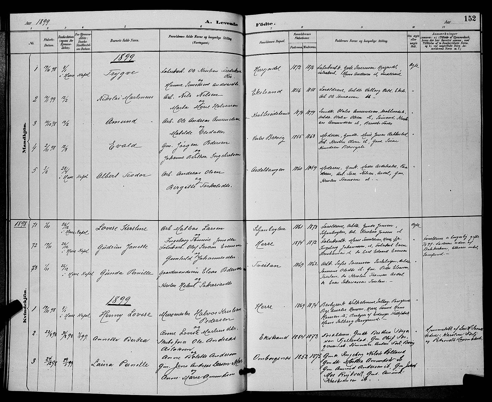 SAKO, Bamble kirkebøker, G/Ga/L0009: Klokkerbok nr. I 9, 1888-1900, s. 152