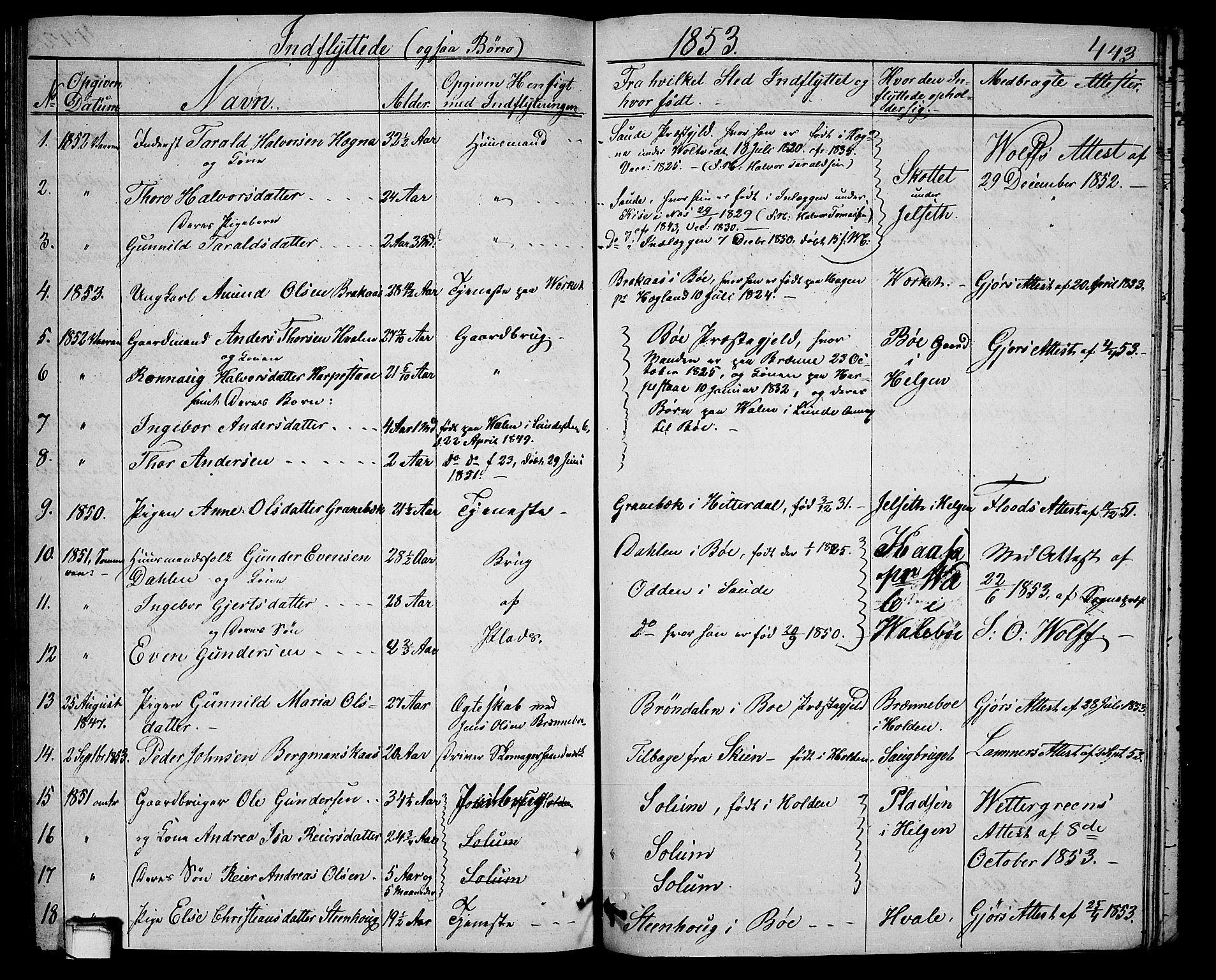 SAKO, Holla kirkebøker, G/Ga/L0003: Klokkerbok nr. I 3, 1849-1866, s. 443