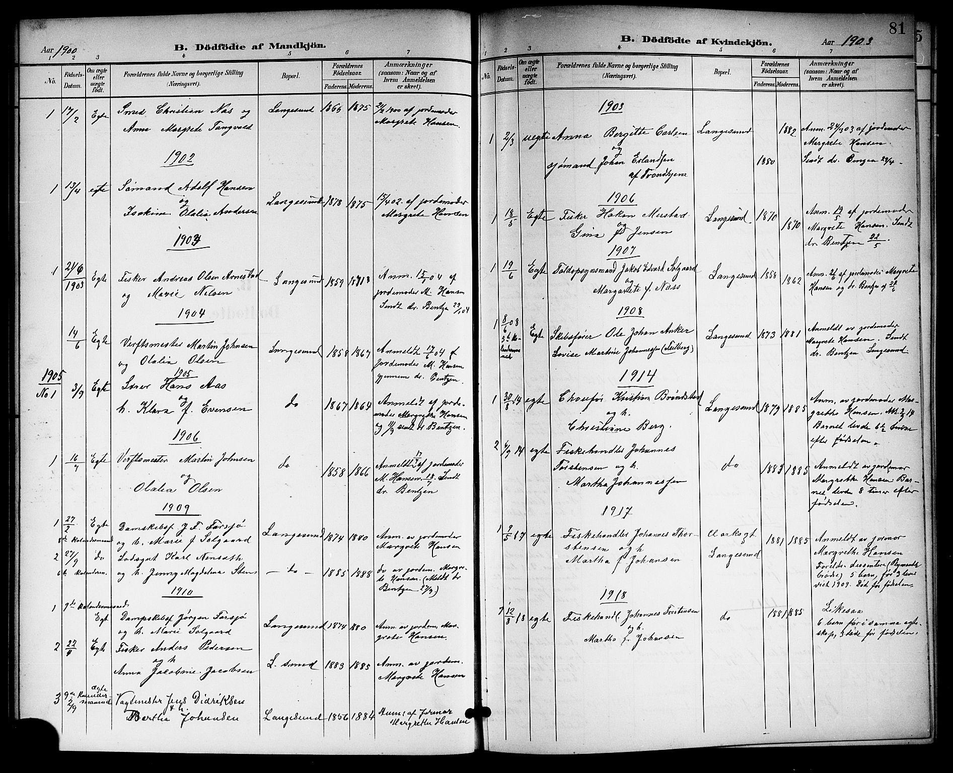 SAKO, Langesund kirkebøker, G/Ga/L0006: Klokkerbok nr. 6, 1899-1918, s. 81