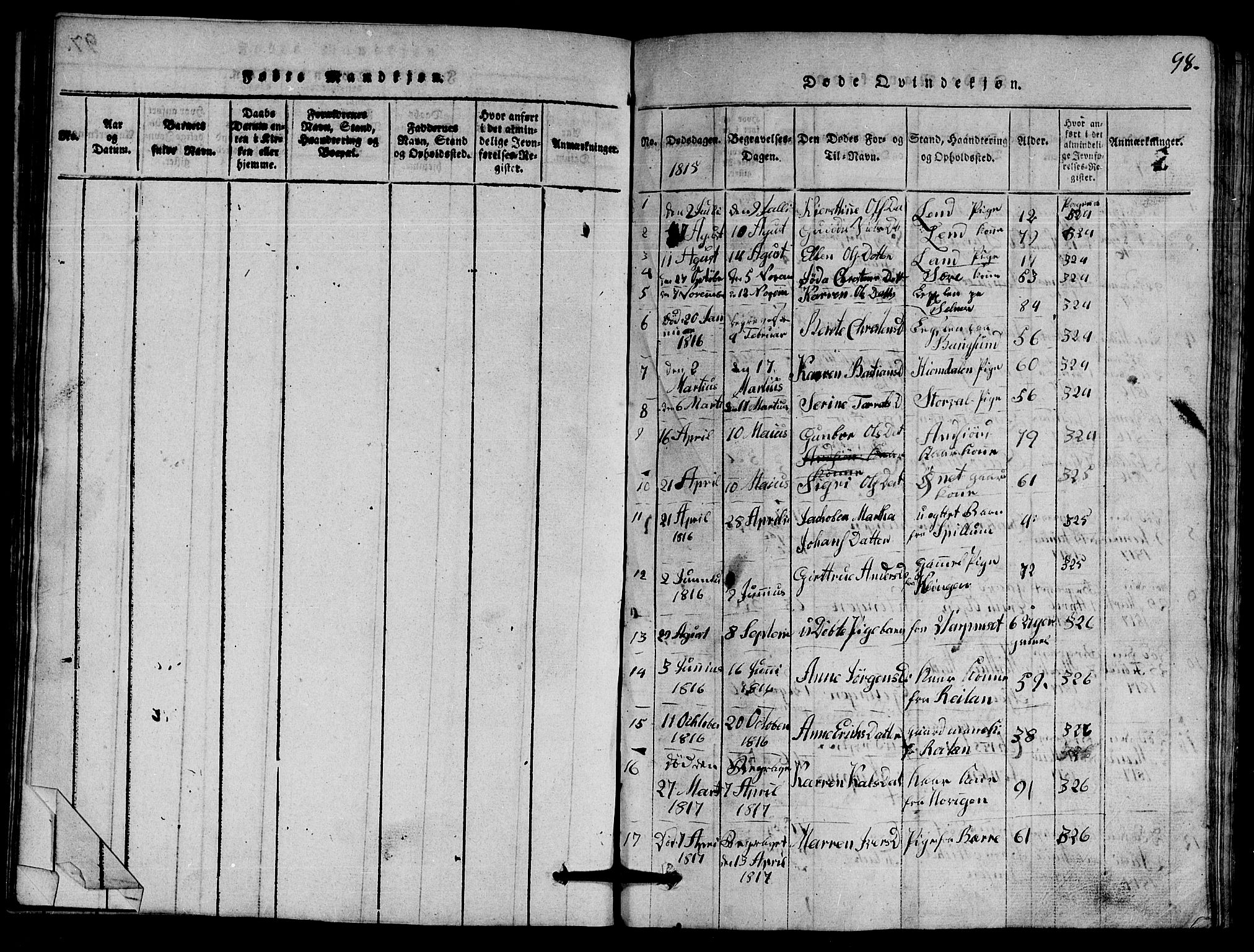 SAT, Ministerialprotokoller, klokkerbøker og fødselsregistre - Nord-Trøndelag, 770/L0590: Klokkerbok nr. 770C01, 1815-1824, s. 98