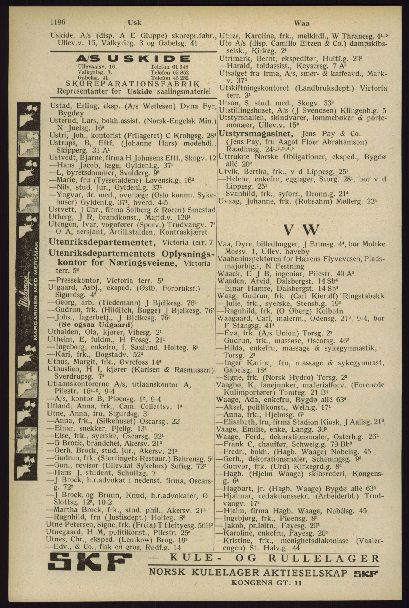 RA, Oslo adressebok (publikasjon)*, 1929, s. 1196
