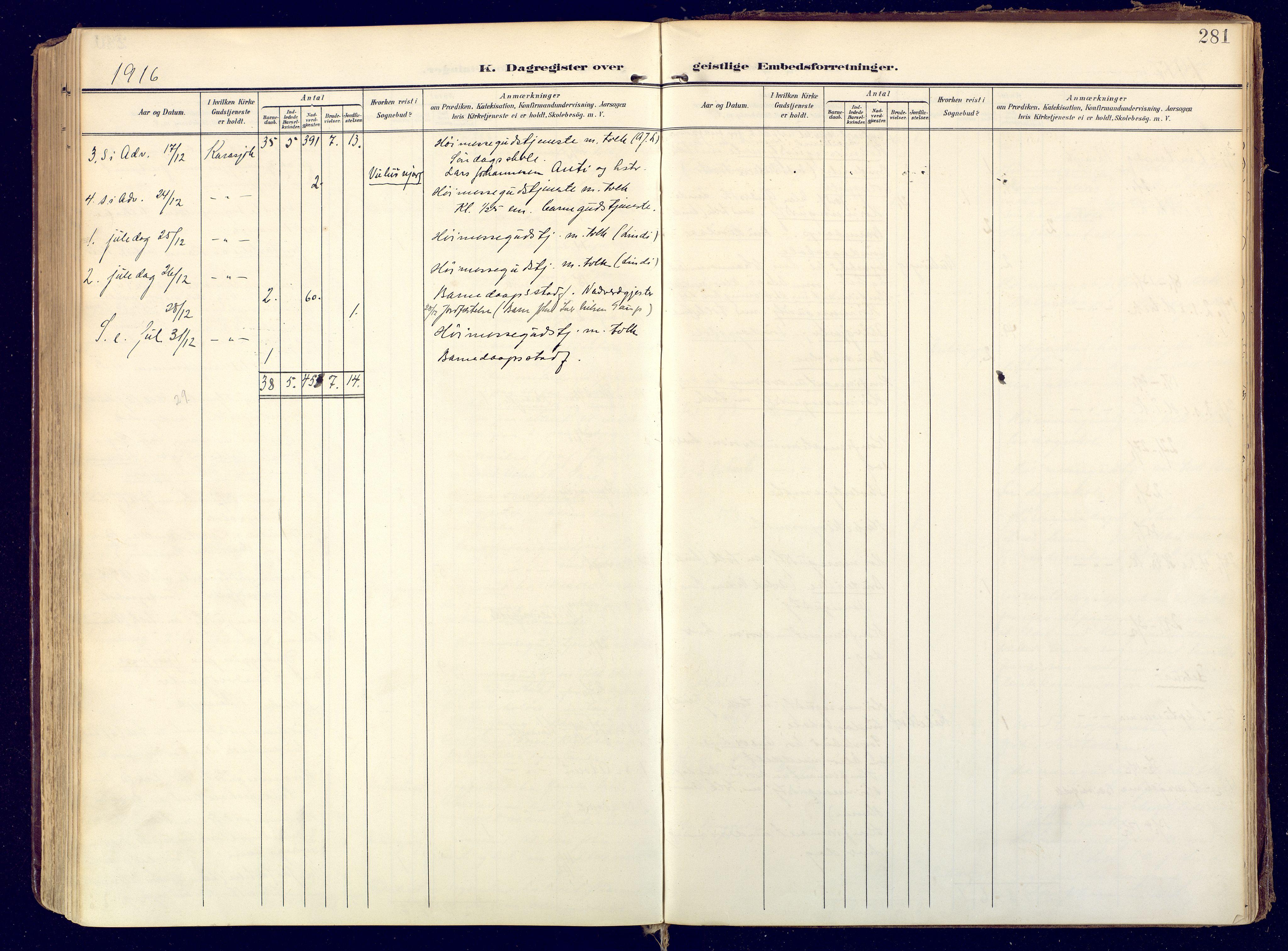 SATØ, Karasjok sokneprestkontor, H/Ha: Ministerialbok nr. 3, 1907-1926, s. 281