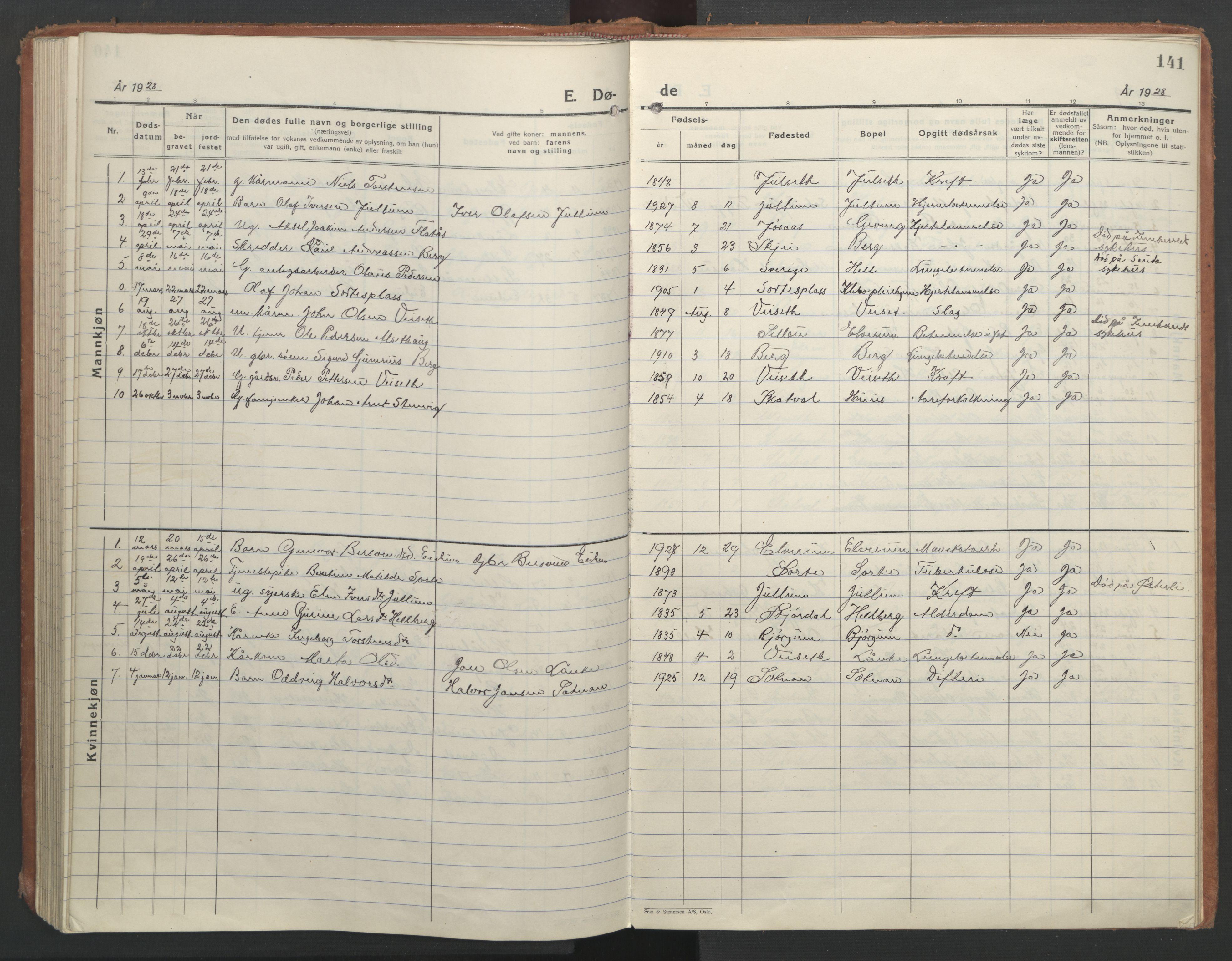 SAT, Ministerialprotokoller, klokkerbøker og fødselsregistre - Nord-Trøndelag, 710/L0097: Klokkerbok nr. 710C02, 1925-1955, s. 141