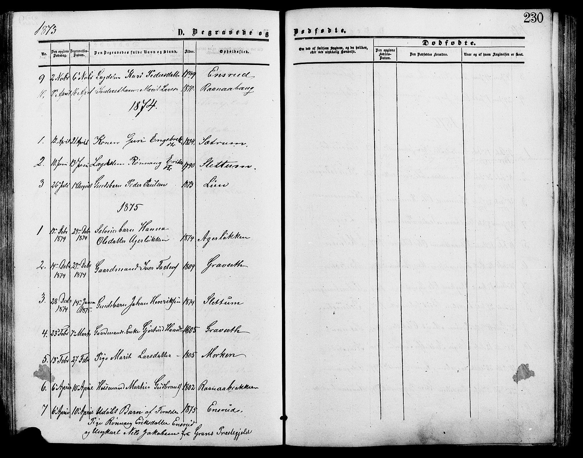 SAH, Lesja prestekontor, Ministerialbok nr. 9, 1854-1889, s. 230