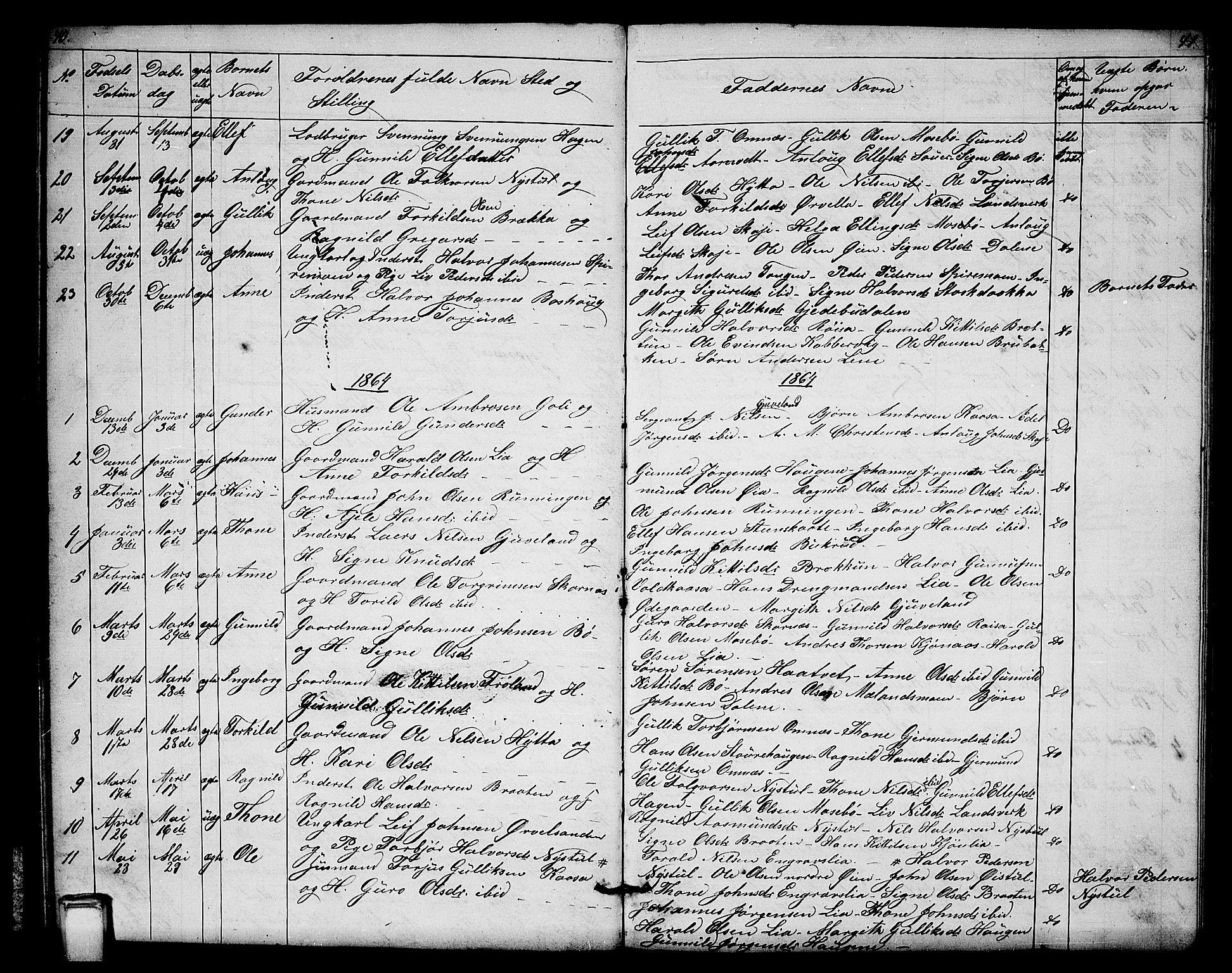 SAKO, Hjartdal kirkebøker, G/Gb/L0002: Klokkerbok nr. II 2, 1854-1884, s. 40-41