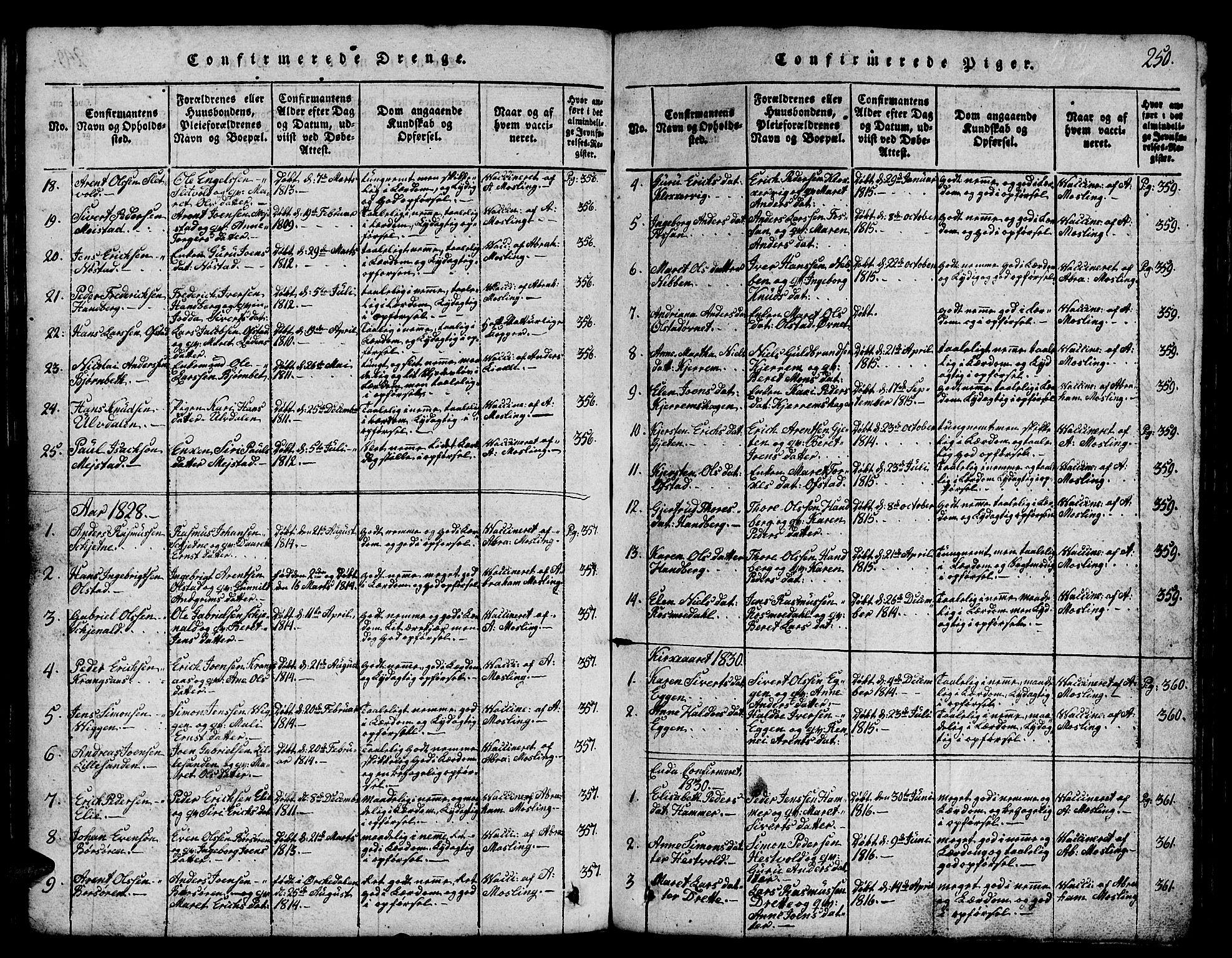 SAT, Ministerialprotokoller, klokkerbøker og fødselsregistre - Sør-Trøndelag, 665/L0776: Klokkerbok nr. 665C01, 1817-1837, s. 250