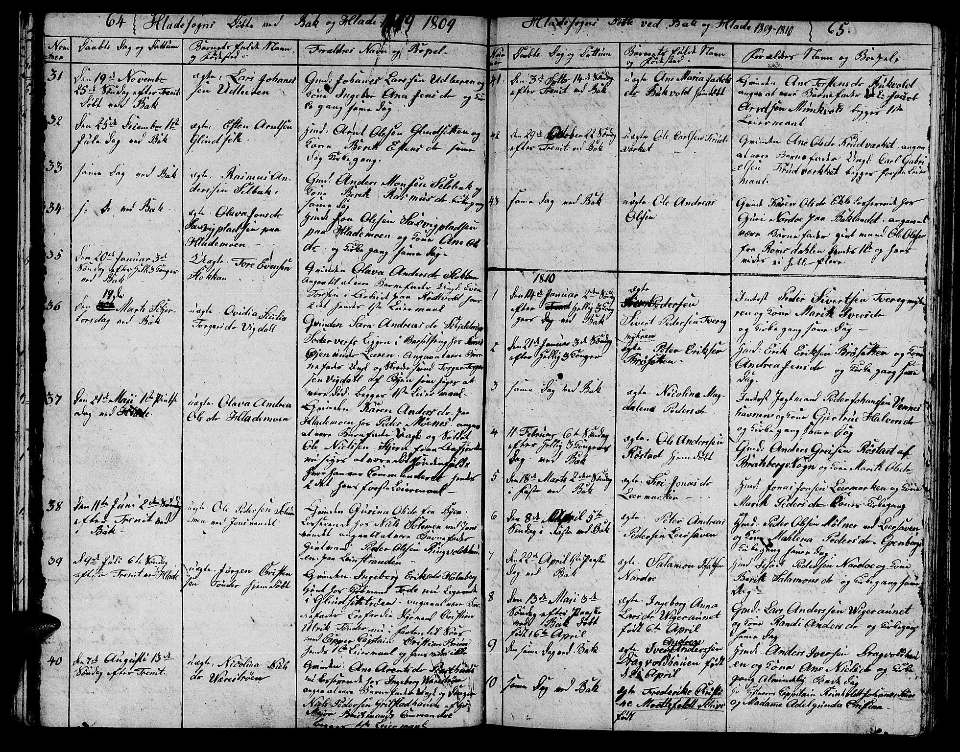SAT, Ministerialprotokoller, klokkerbøker og fødselsregistre - Sør-Trøndelag, 606/L0306: Klokkerbok nr. 606C02, 1797-1829, s. 64-65