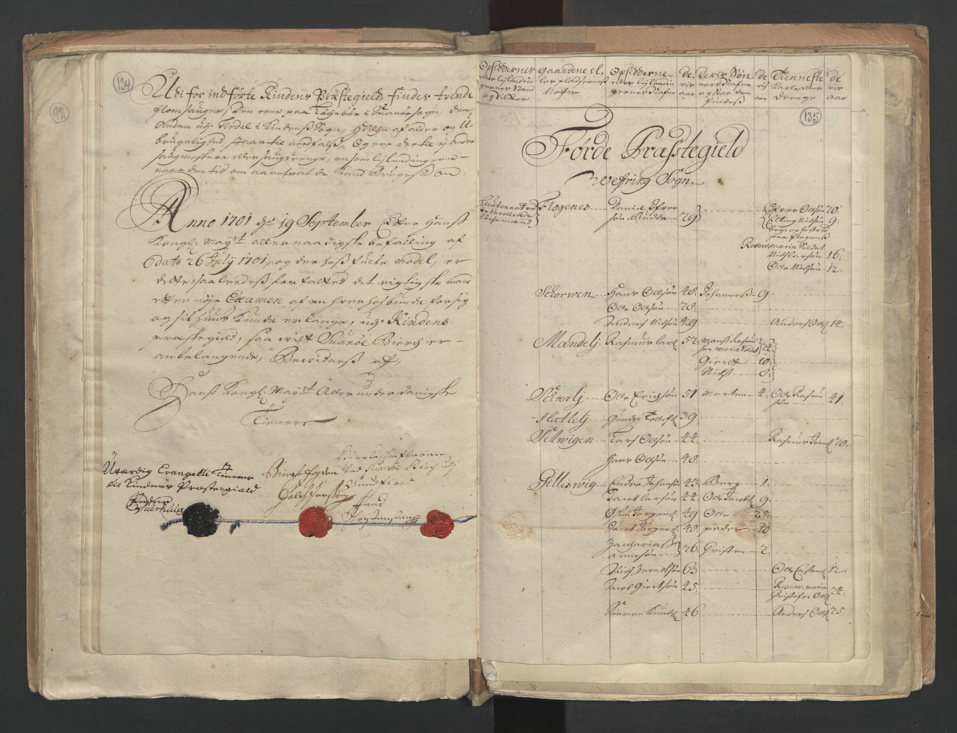 RA, Manntallet 1701, nr. 9: Sunnfjord fogderi, Nordfjord fogderi og Svanø birk, 1701, s. 134-135
