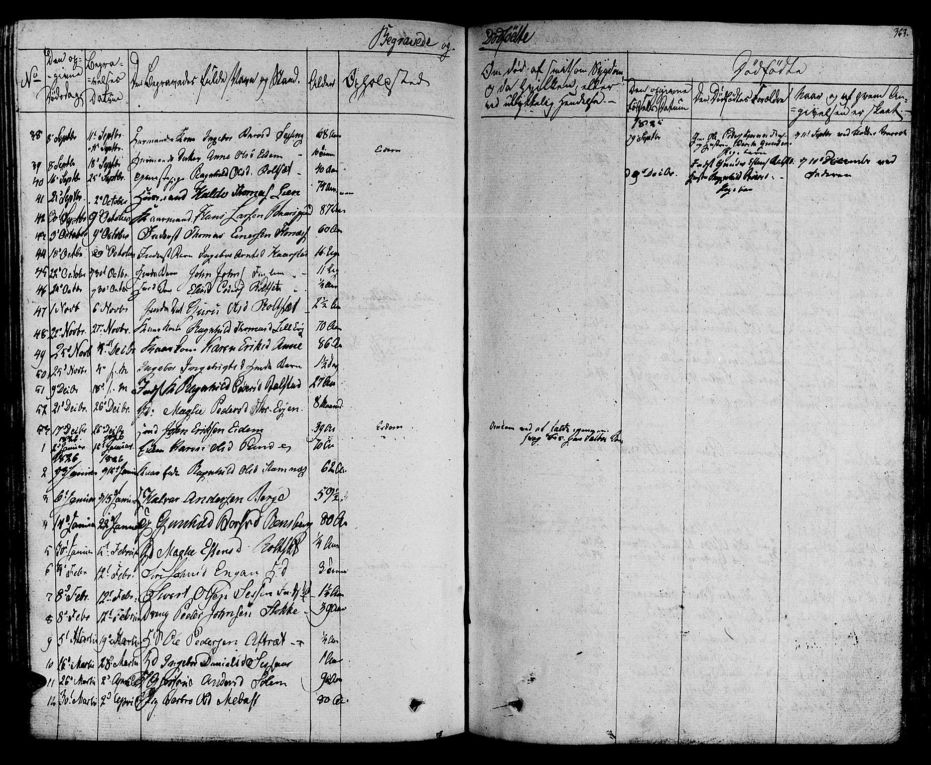 SAT, Ministerialprotokoller, klokkerbøker og fødselsregistre - Sør-Trøndelag, 695/L1143: Ministerialbok nr. 695A05 /1, 1824-1842, s. 363