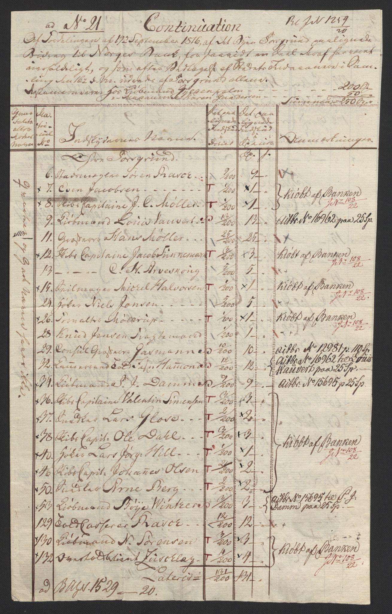 NOBA, Norges Bank/Sølvskatten 1816*, 1816-1823, s. 17
