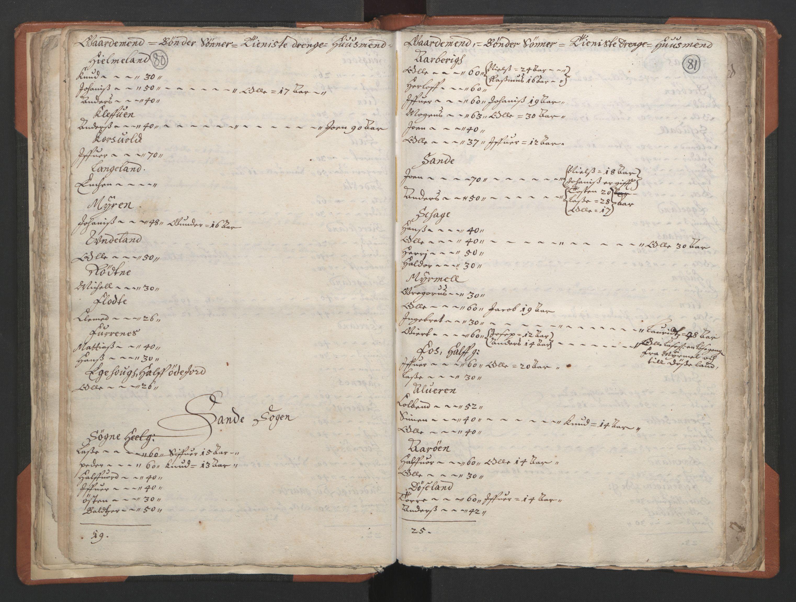 RA, Sogneprestenes manntall 1664-1666, nr. 24: Sunnfjord prosti, 1664-1666, s. 80-81