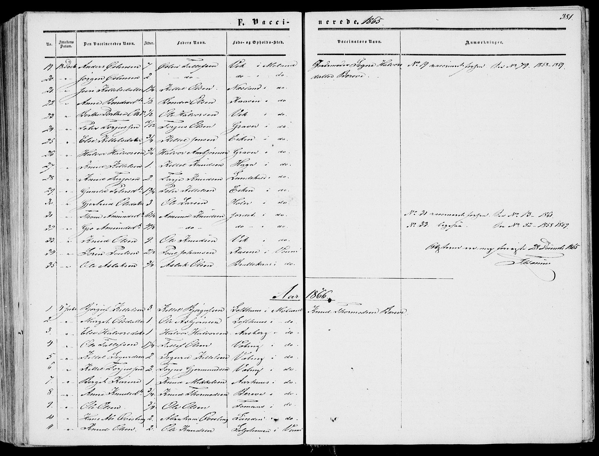 SAKO, Fyresdal kirkebøker, F/Fa/L0005: Ministerialbok nr. I 5, 1855-1871, s. 381
