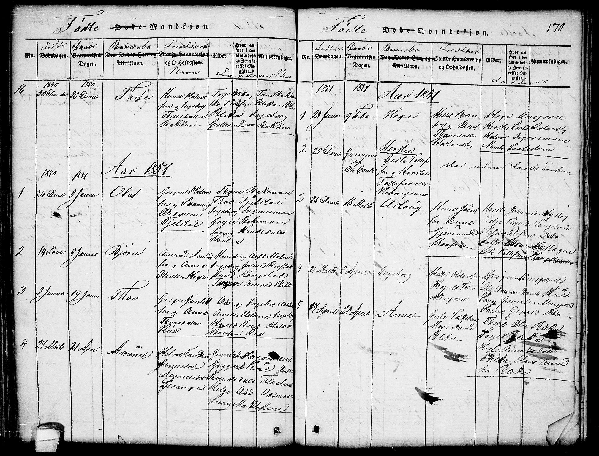 SAKO, Seljord kirkebøker, G/Gb/L0002: Klokkerbok nr. II 2, 1815-1854, s. 170