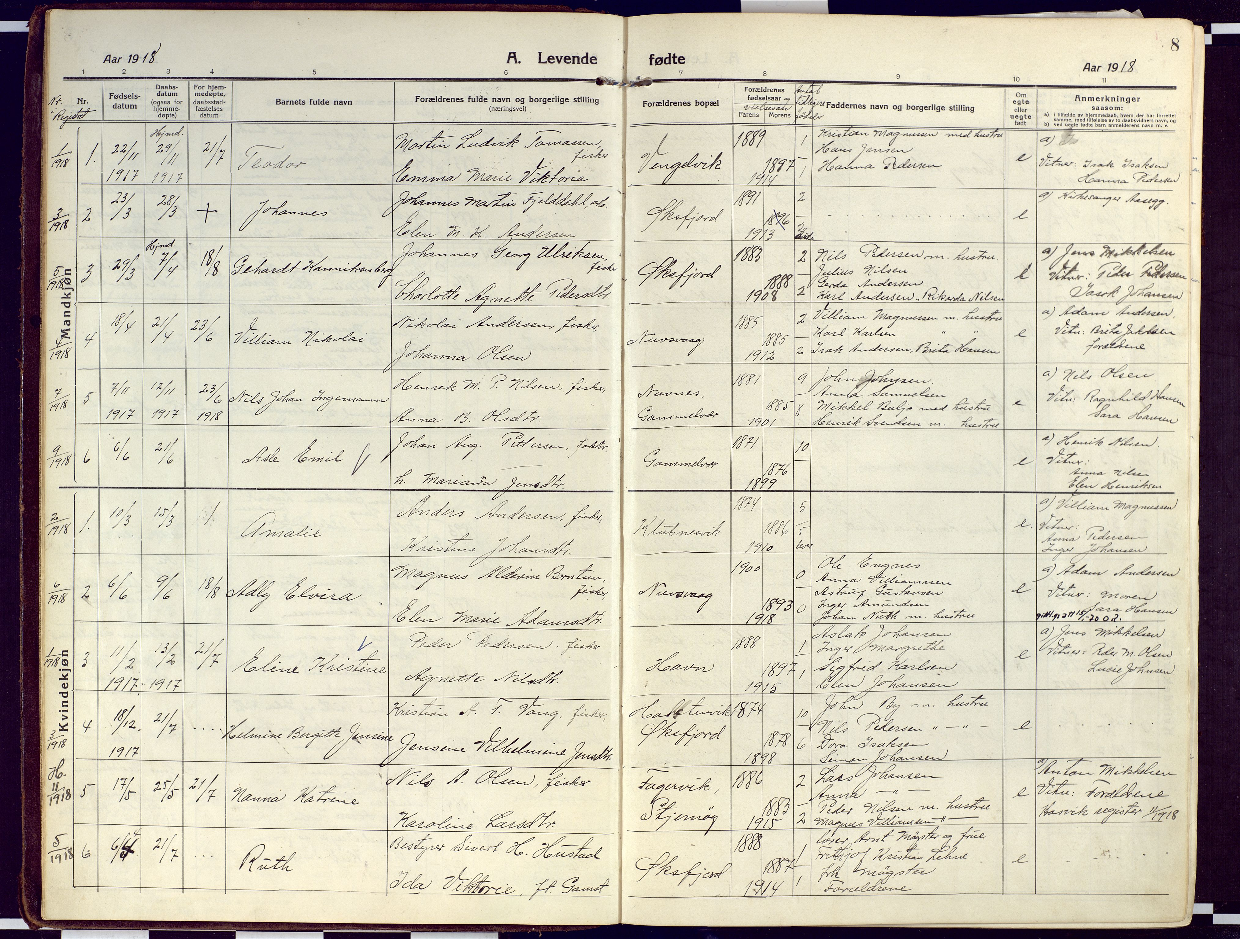 SATØ, Loppa sokneprestkontor, H/Ha/L0012kirke: Ministerialbok nr. 12, 1917-1932, s. 8