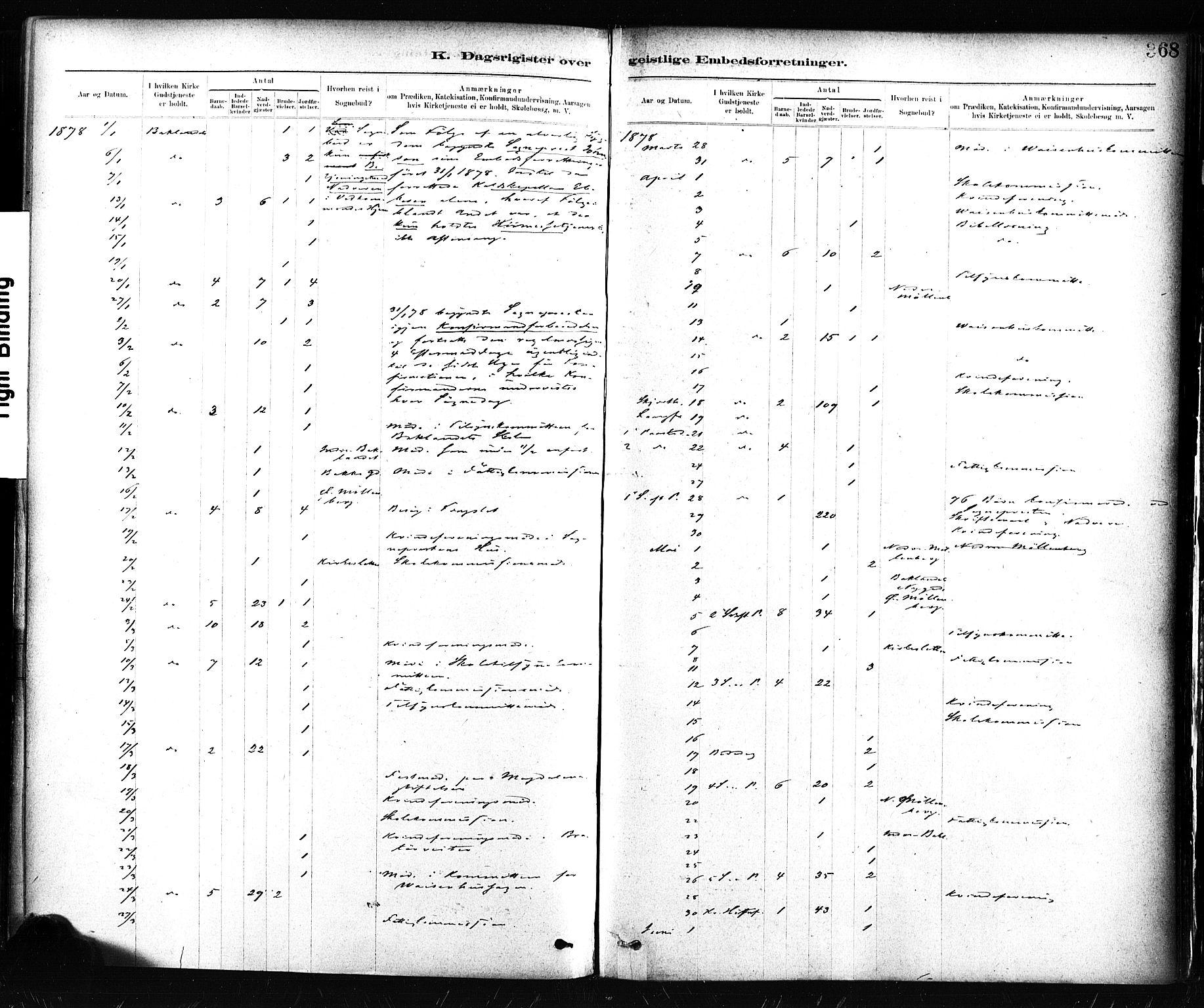 SAT, Ministerialprotokoller, klokkerbøker og fødselsregistre - Sør-Trøndelag, 604/L0189: Ministerialbok nr. 604A10, 1878-1892, s. 368