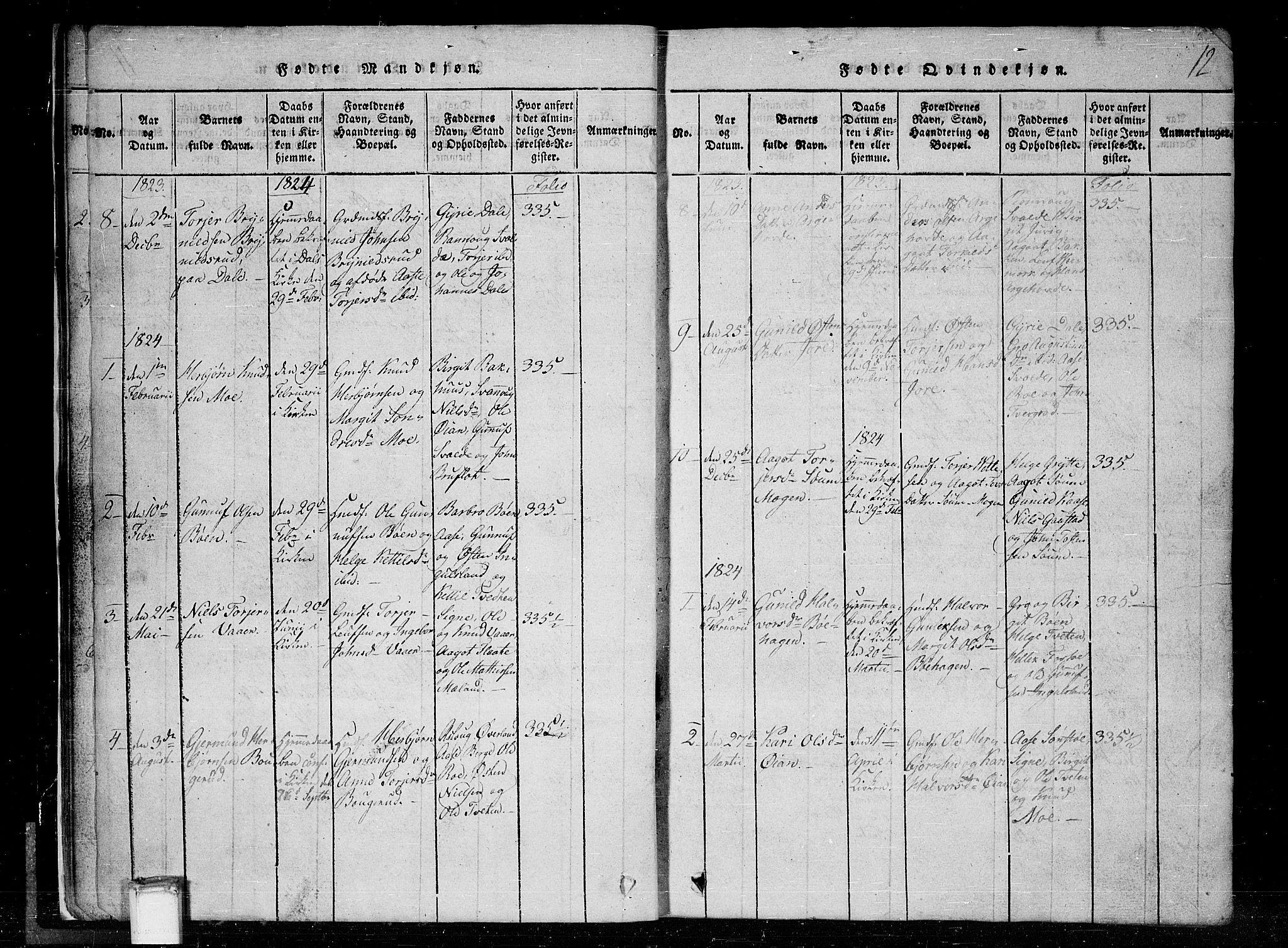 SAKO, Tinn kirkebøker, G/Gc/L0001: Klokkerbok nr. III 1, 1815-1879, s. 12