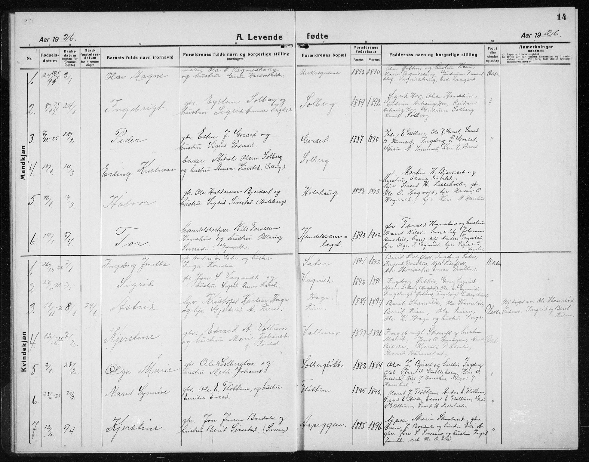 SAT, Ministerialprotokoller, klokkerbøker og fødselsregistre - Sør-Trøndelag, 689/L1045: Klokkerbok nr. 689C04, 1923-1940, s. 14