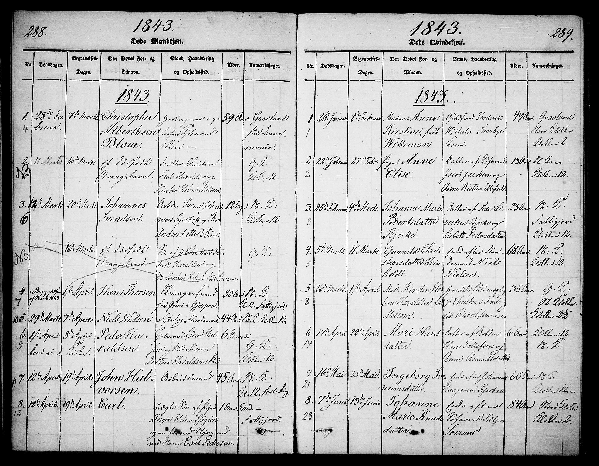 SAKO, Skien kirkebøker, G/Ga/L0003: Klokkerbok nr. 3, 1843-1847, s. 288-289