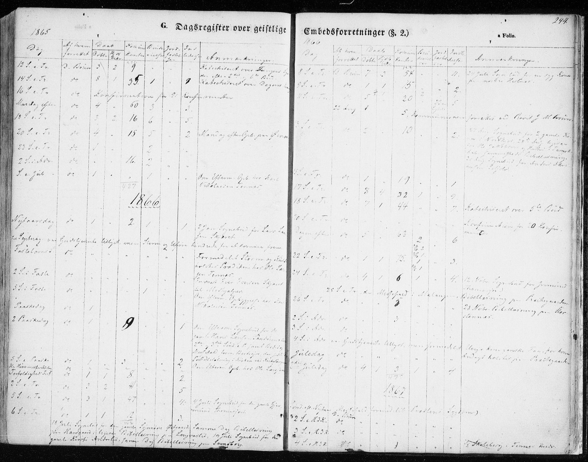 SATØ, Balsfjord sokneprestembete, Ministerialbok nr. 3, 1856-1870, s. 294