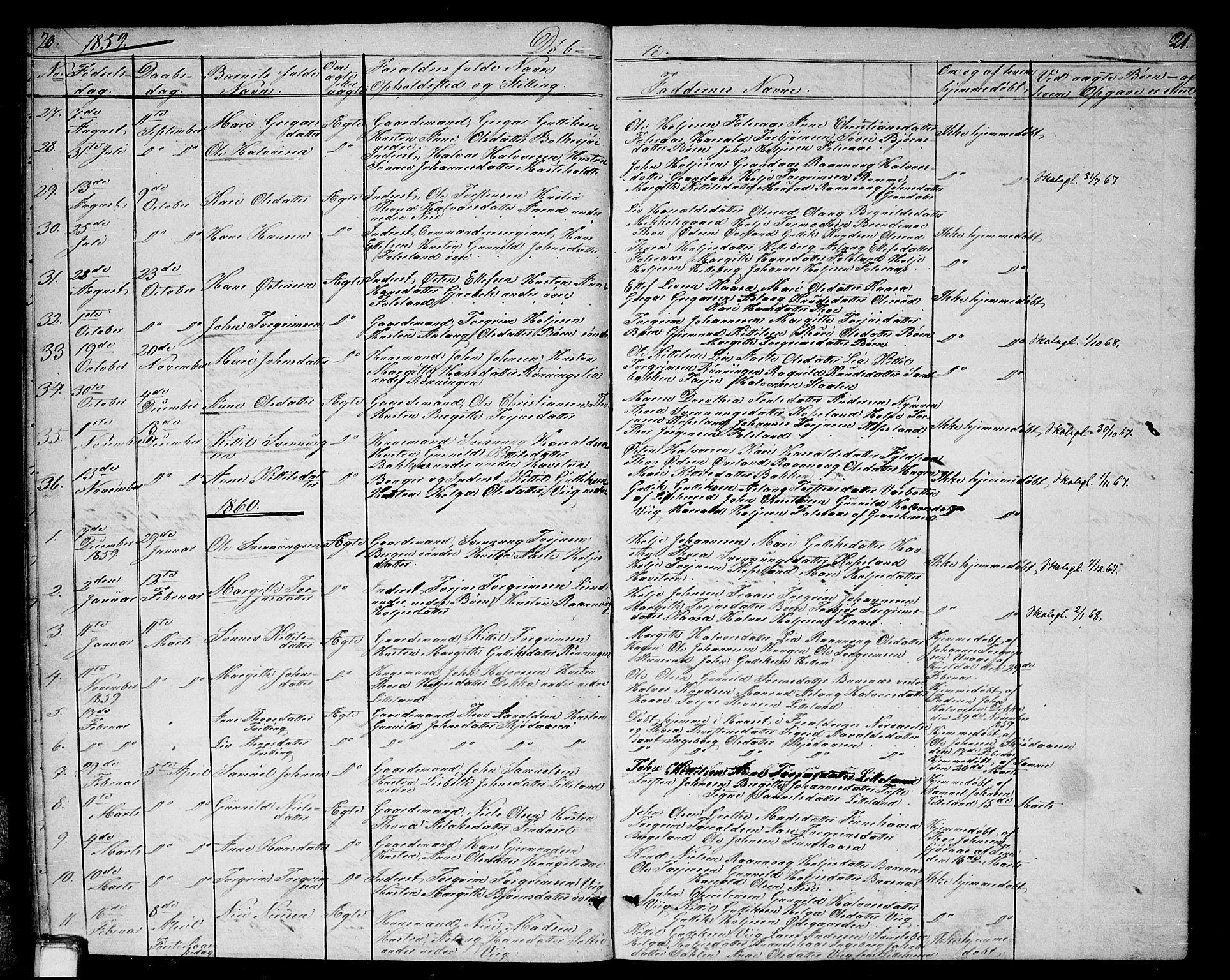 SAKO, Gransherad kirkebøker, G/Ga/L0002: Klokkerbok nr. I 2, 1854-1886, s. 20-21