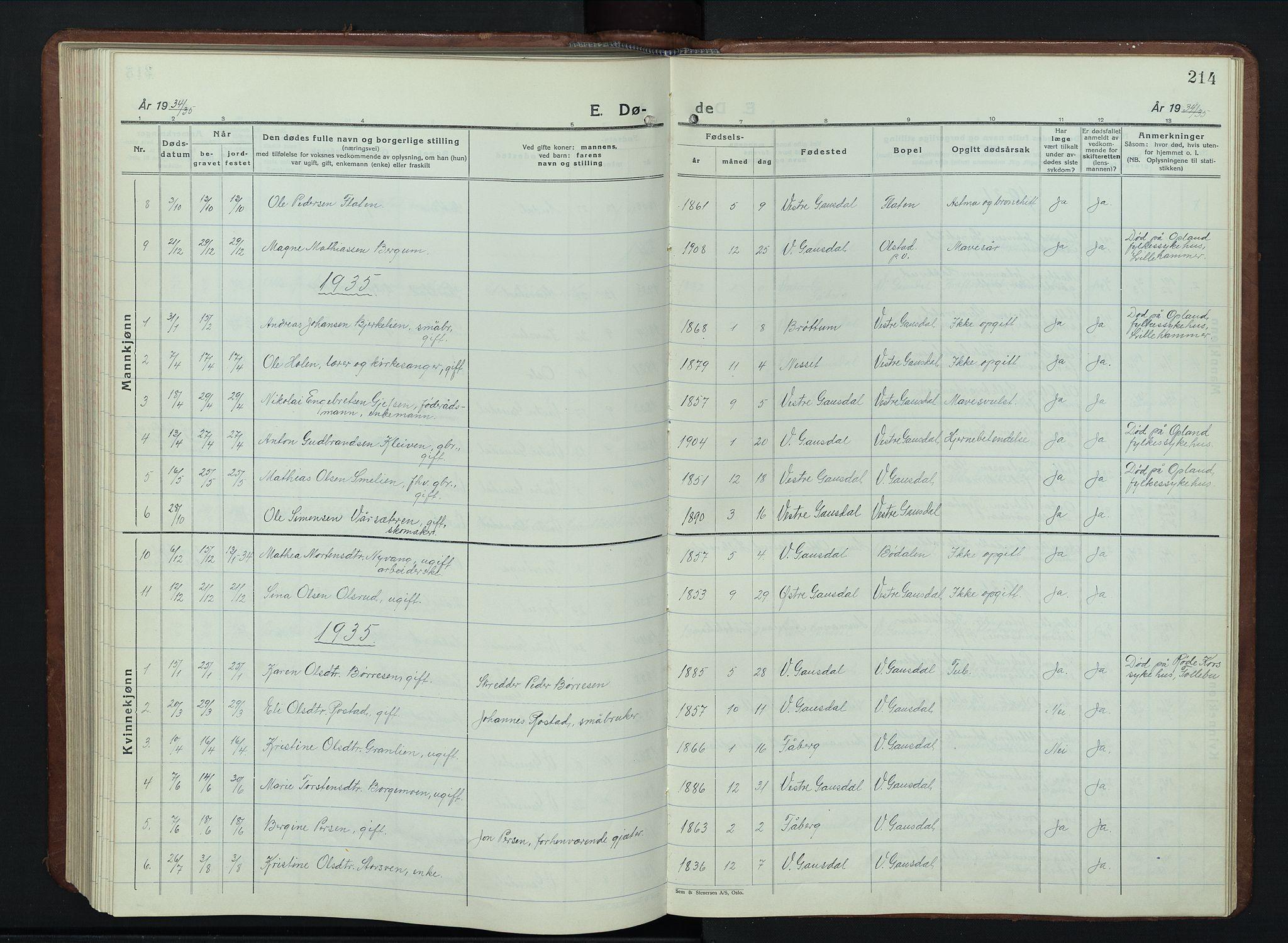 SAH, Vestre Gausdal prestekontor, Klokkerbok nr. 5, 1926-1955, s. 214