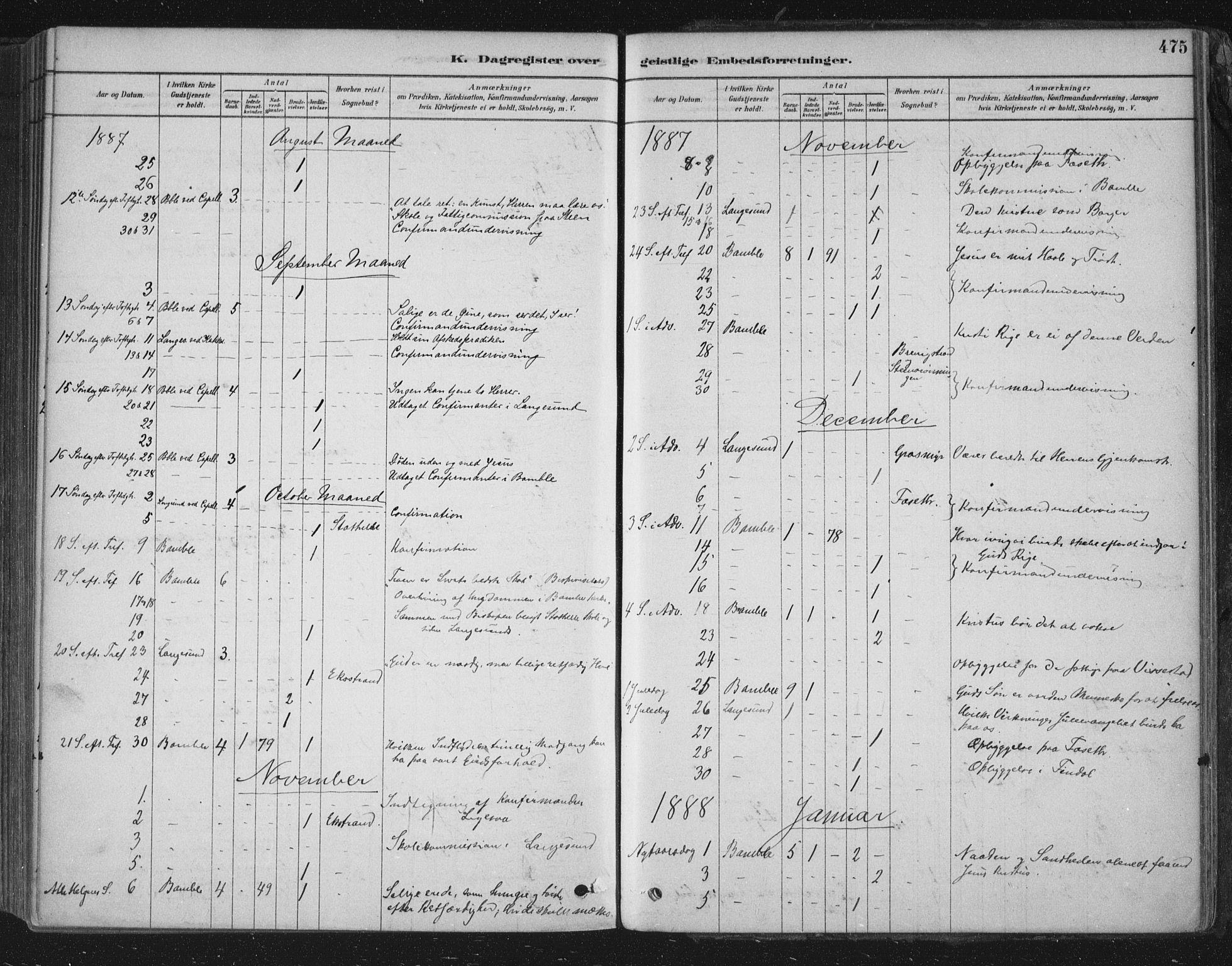 SAKO, Bamble kirkebøker, F/Fa/L0007: Ministerialbok nr. I 7, 1878-1888, s. 475