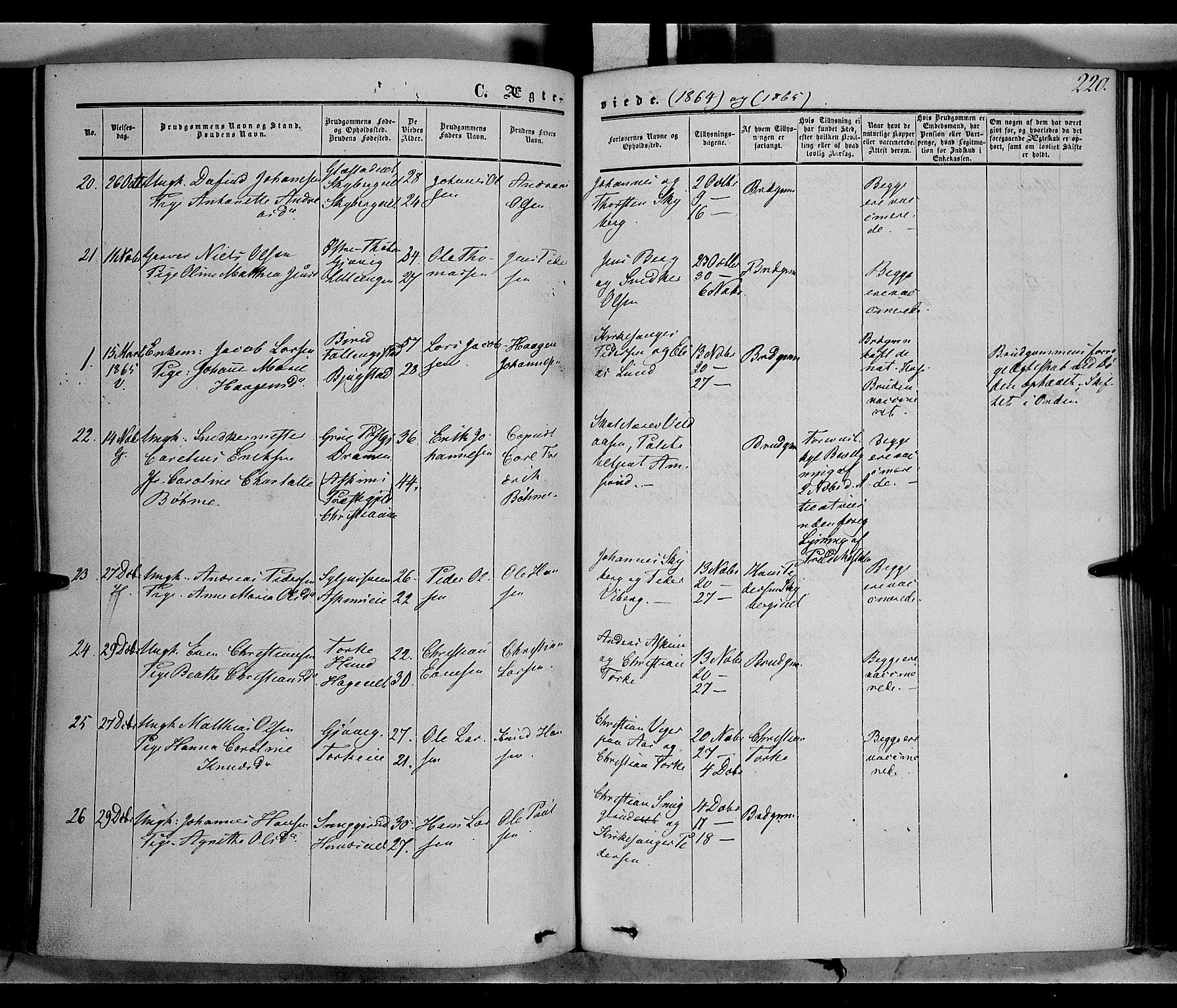 SAH, Vardal prestekontor, H/Ha/Haa/L0006: Ministerialbok nr. 6, 1854-1866, s. 220