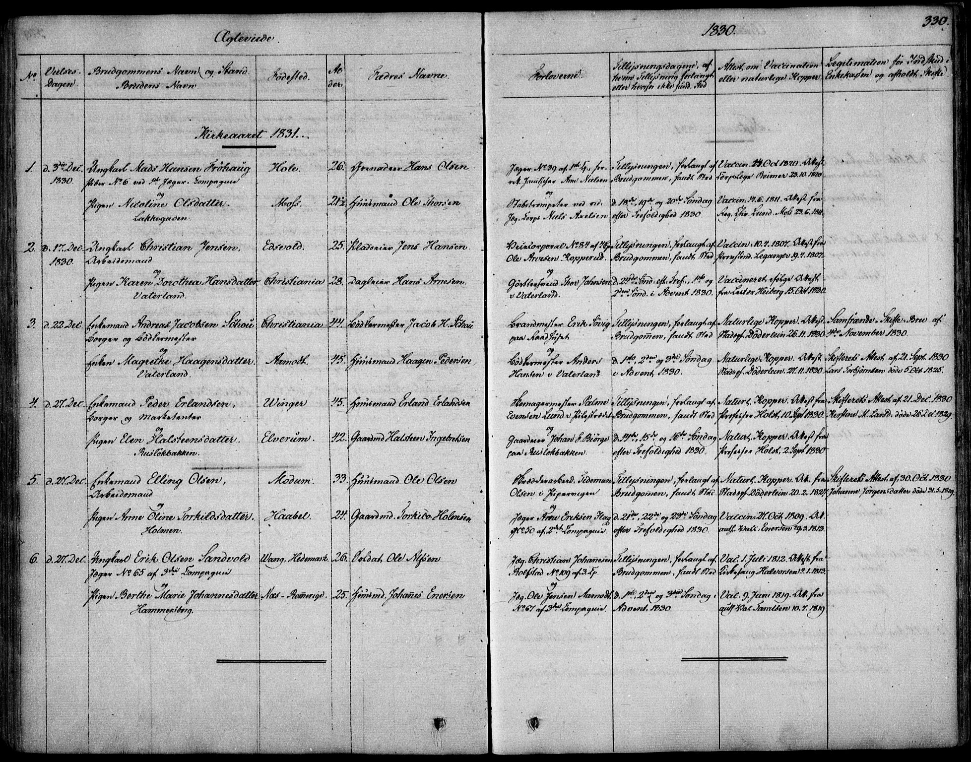 SAO, Garnisonsmenigheten Kirkebøker, F/Fa/L0006: Ministerialbok nr. 6, 1828-1841, s. 330