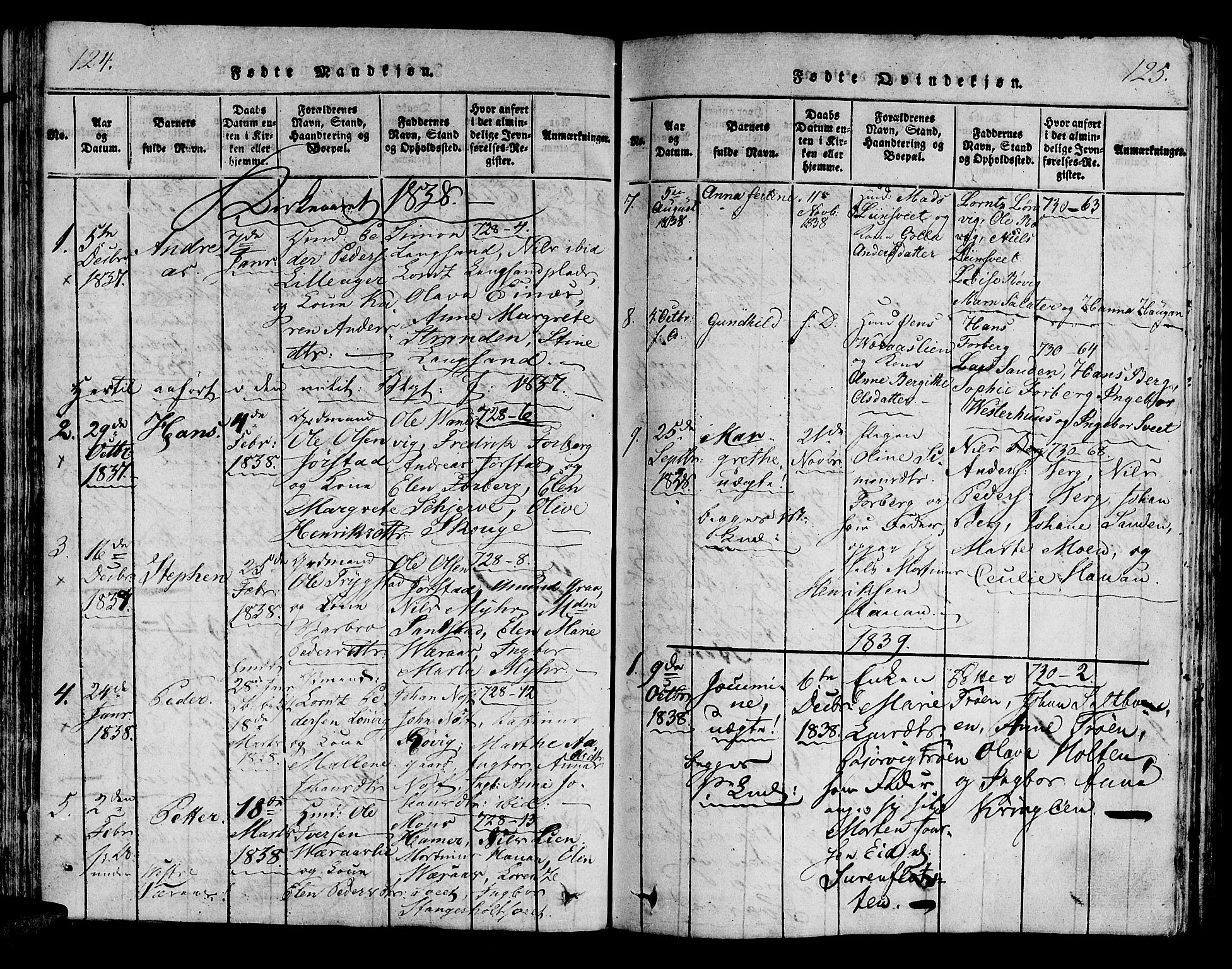 SAT, Ministerialprotokoller, klokkerbøker og fødselsregistre - Nord-Trøndelag, 722/L0217: Ministerialbok nr. 722A04, 1817-1842, s. 124-125