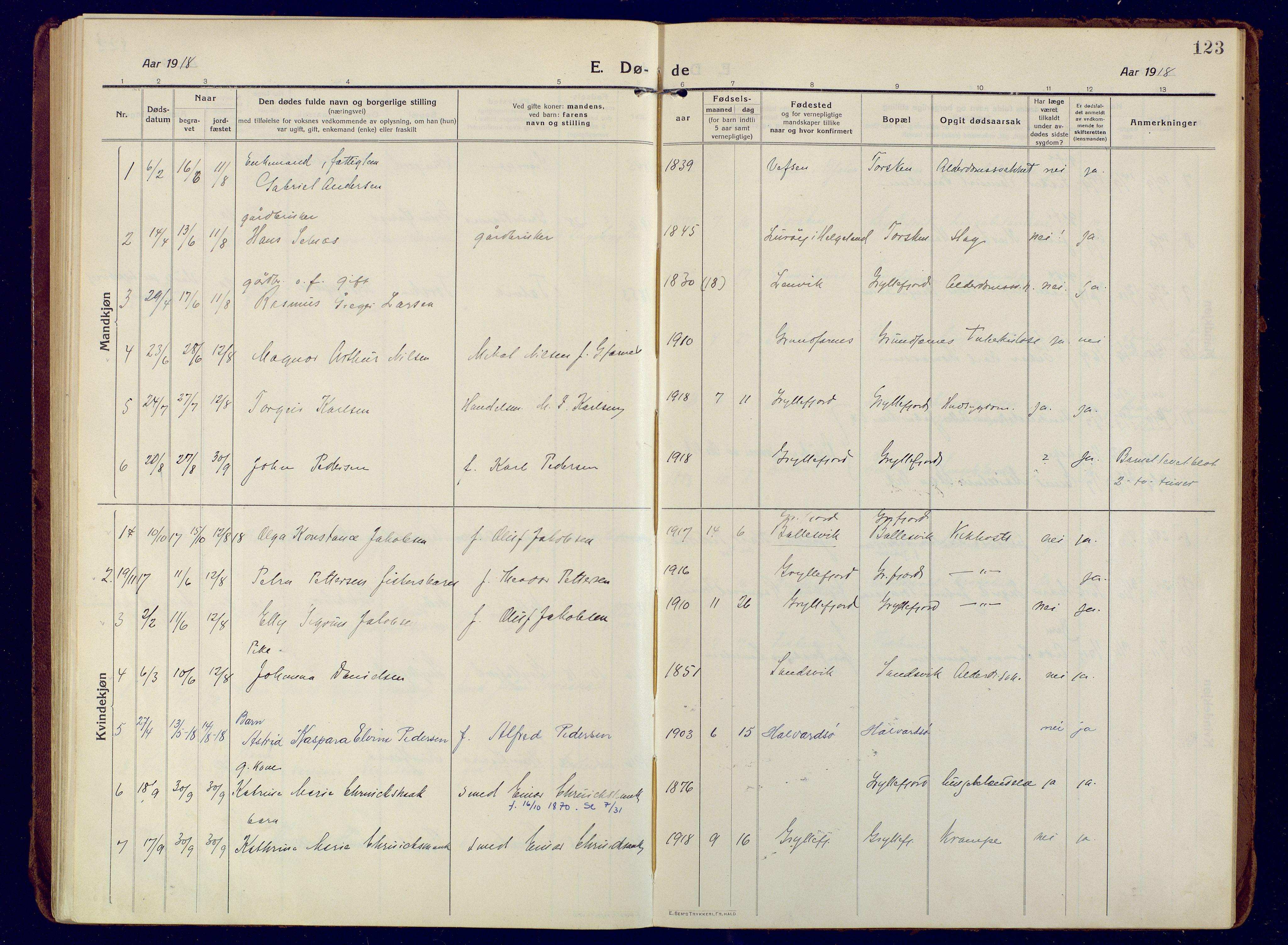 SATØ, Mefjord/Berg sokneprestkontor, G/Ga/Gaa: Ministerialbok nr. 10, 1916-1928, s. 123