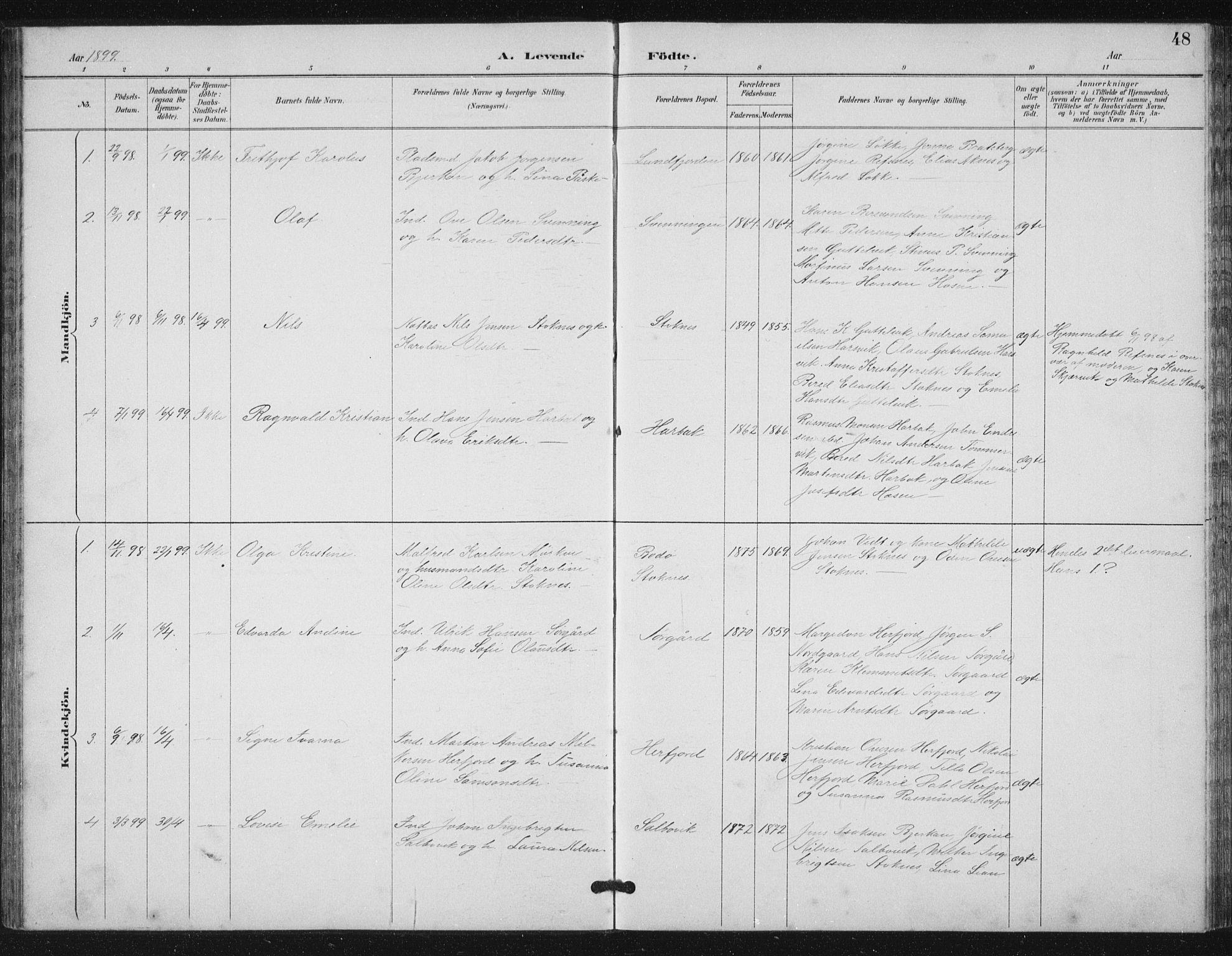 SAT, Ministerialprotokoller, klokkerbøker og fødselsregistre - Sør-Trøndelag, 656/L0698: Klokkerbok nr. 656C04, 1890-1904, s. 48