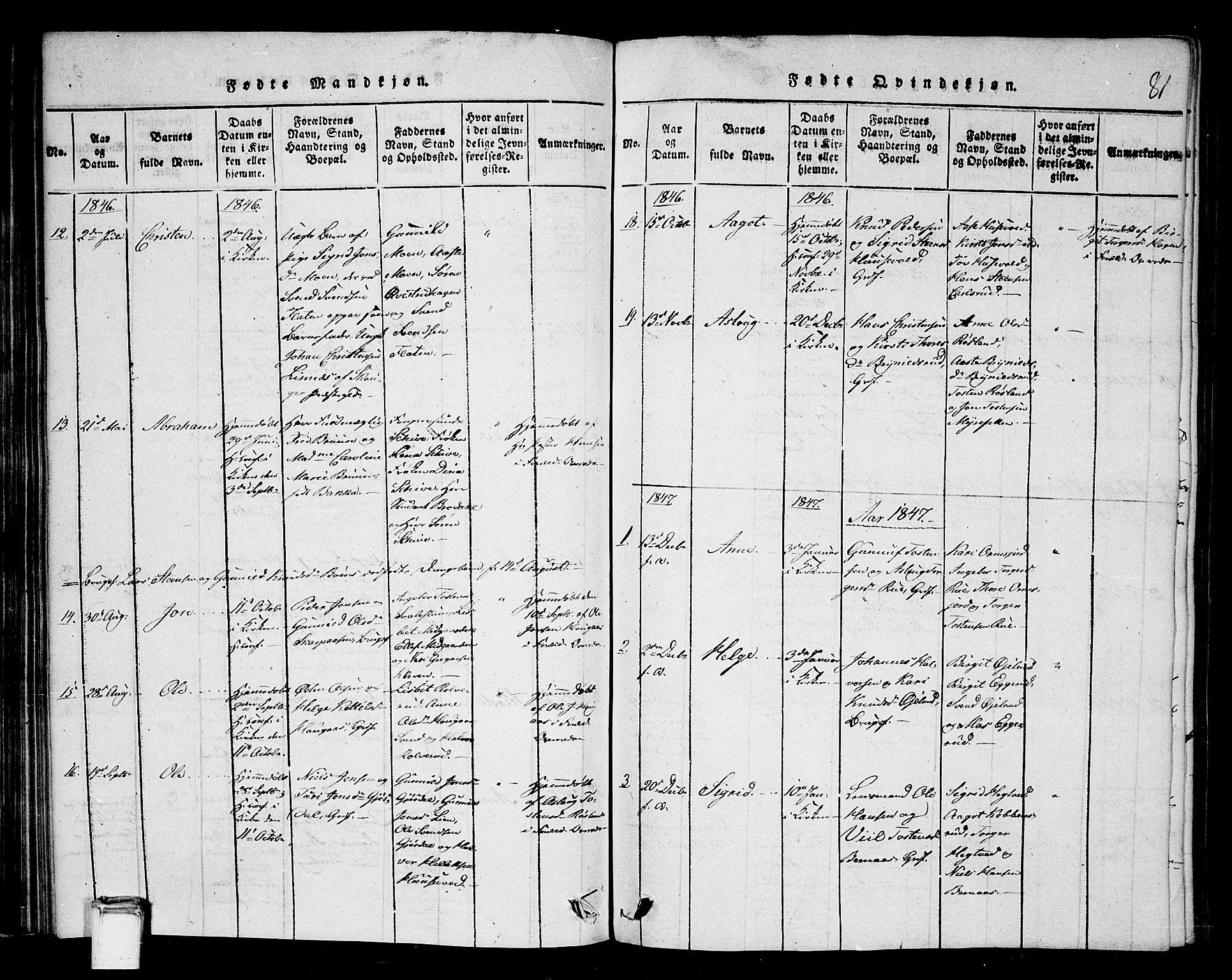 SAKO, Tinn kirkebøker, G/Gb/L0001: Klokkerbok nr. II 1 /2, 1837-1850, s. 81