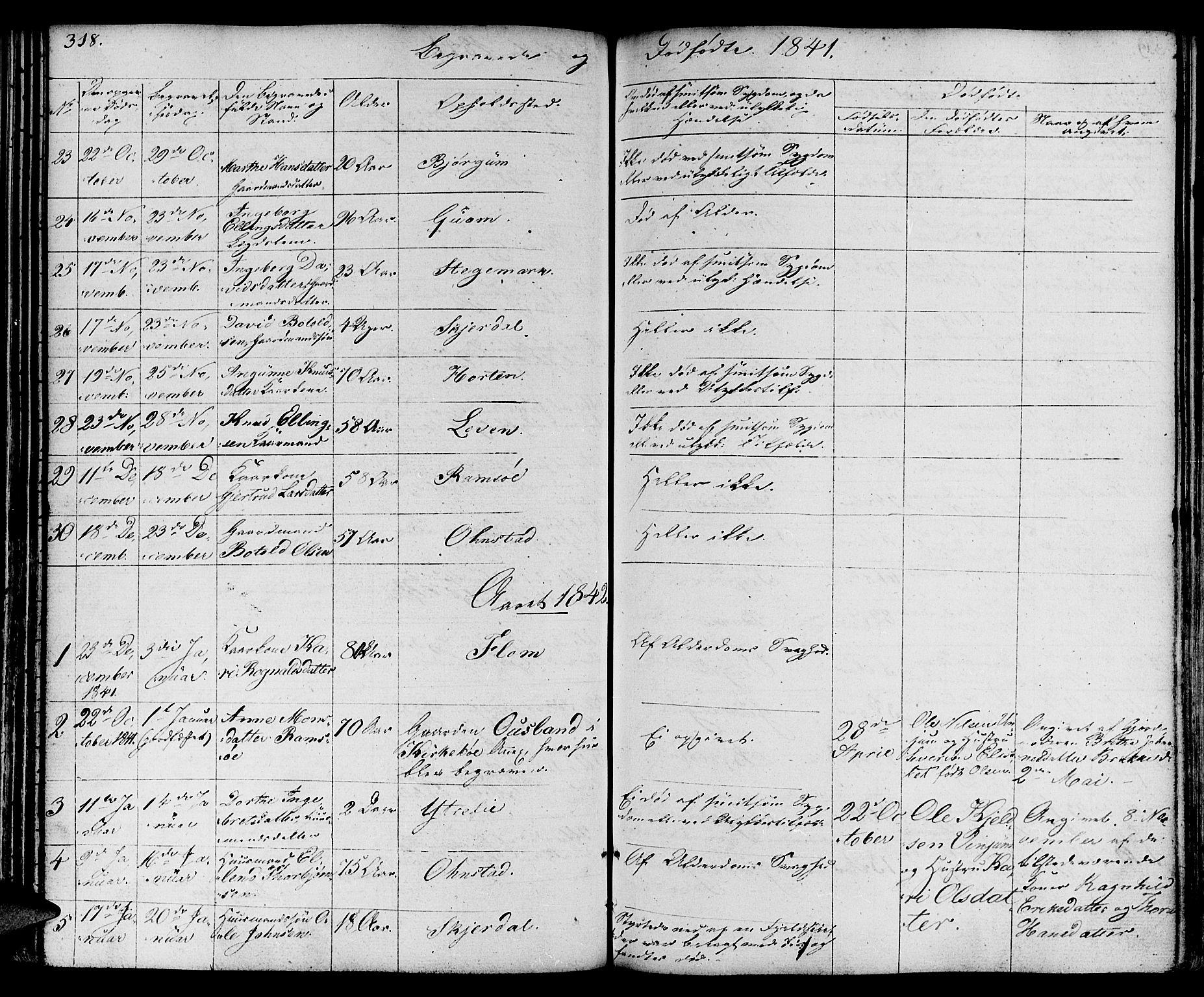 SAB, Aurland Sokneprestembete*, Ministerialbok nr. A 6, 1821-1859, s. 318