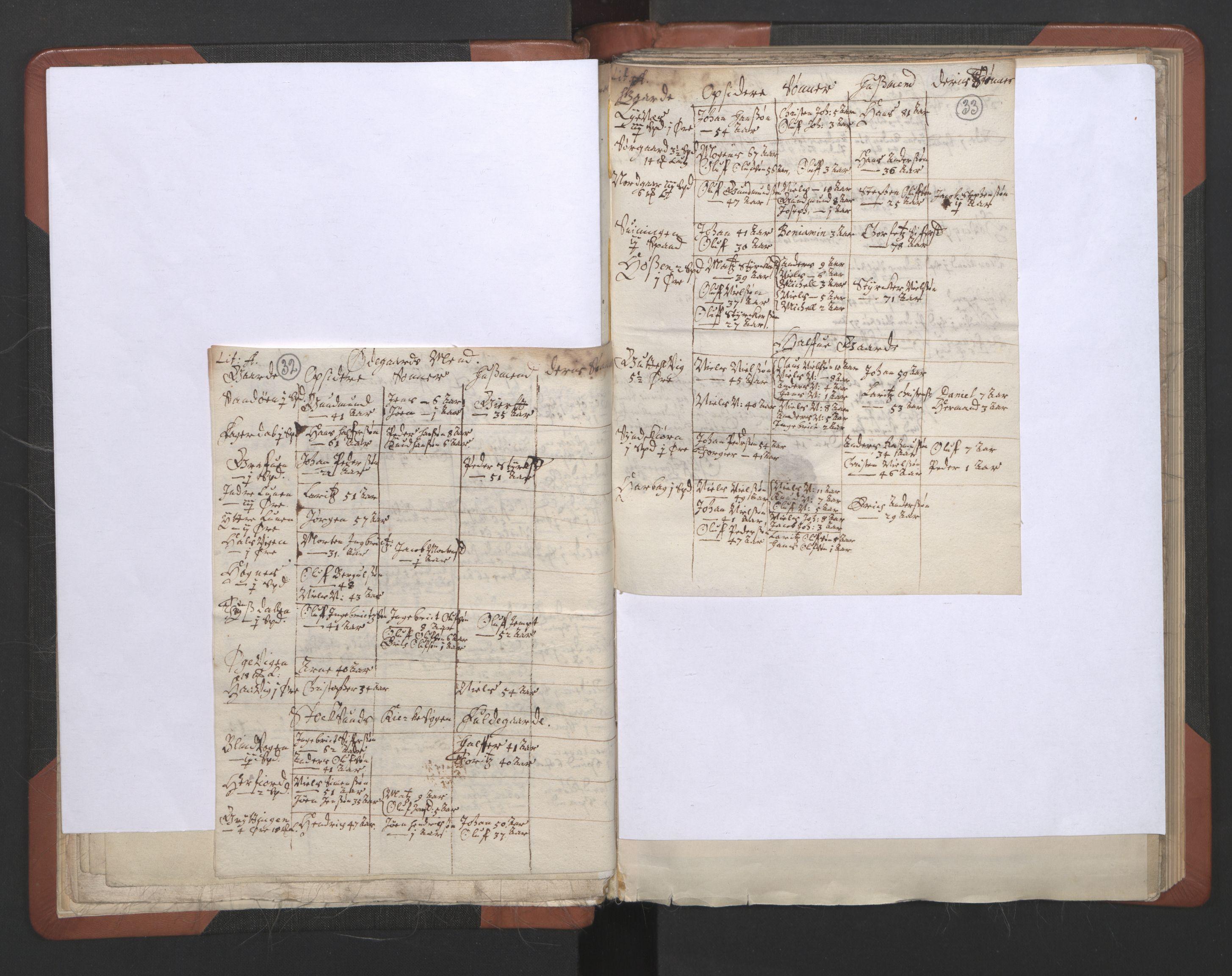RA, Sogneprestenes manntall 1664-1666, nr. 30: Fosen prosti, 1664-1666, s. 32-33