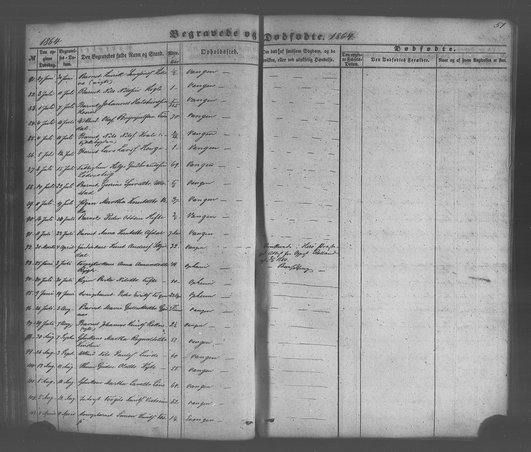 SAB, Voss Sokneprestembete, H/Haa: Ministerialbok nr. A 20, 1855-1886, s. 51