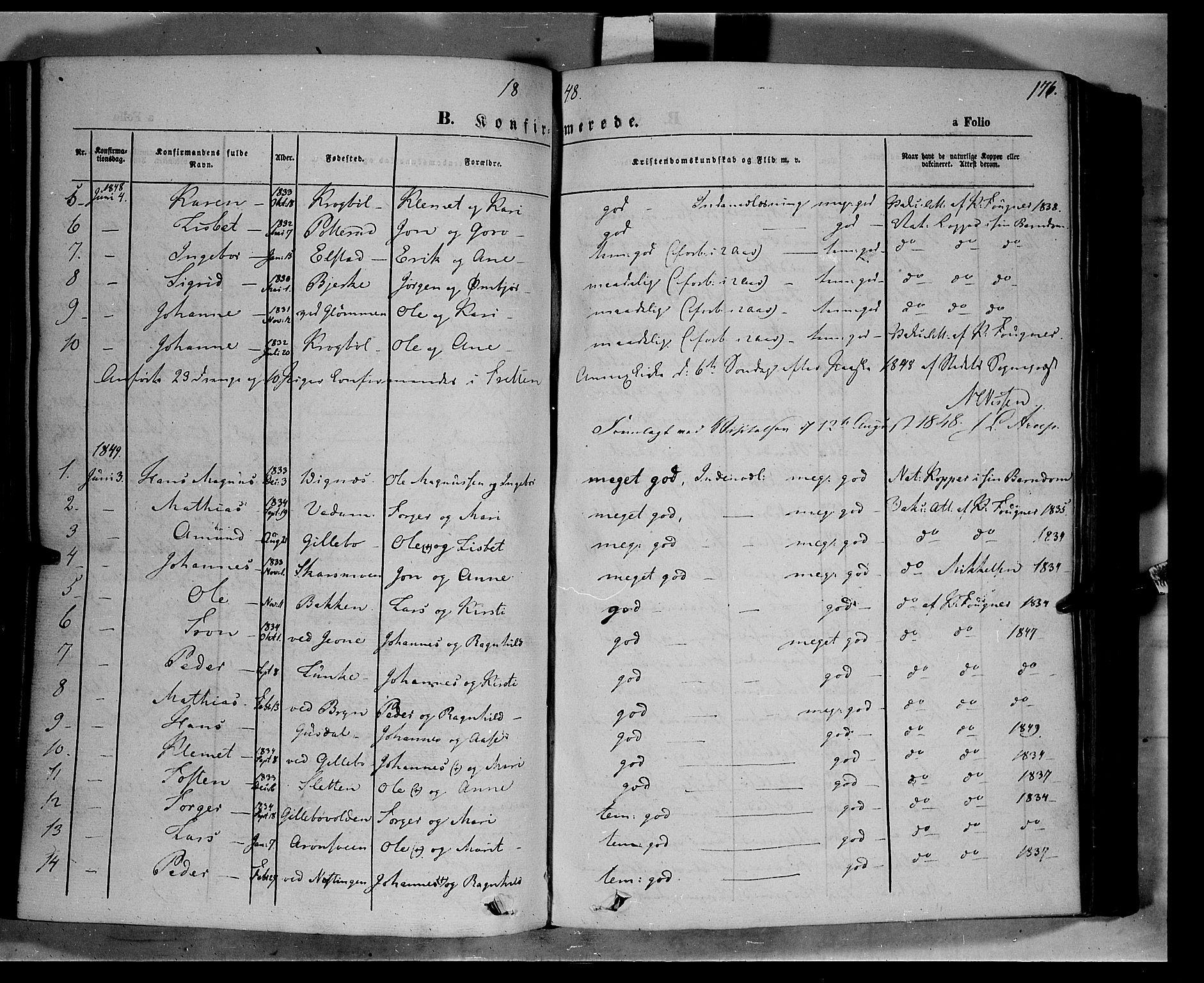 SAH, Øyer prestekontor, Ministerialbok nr. 5, 1842-1857, s. 176