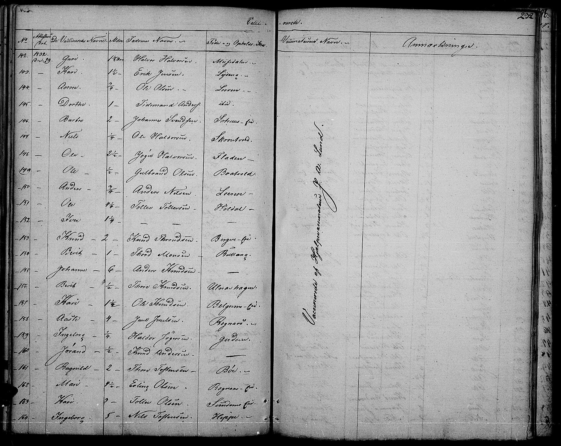SAH, Nord-Aurdal prestekontor, Ministerialbok nr. 3, 1828-1841, s. 232