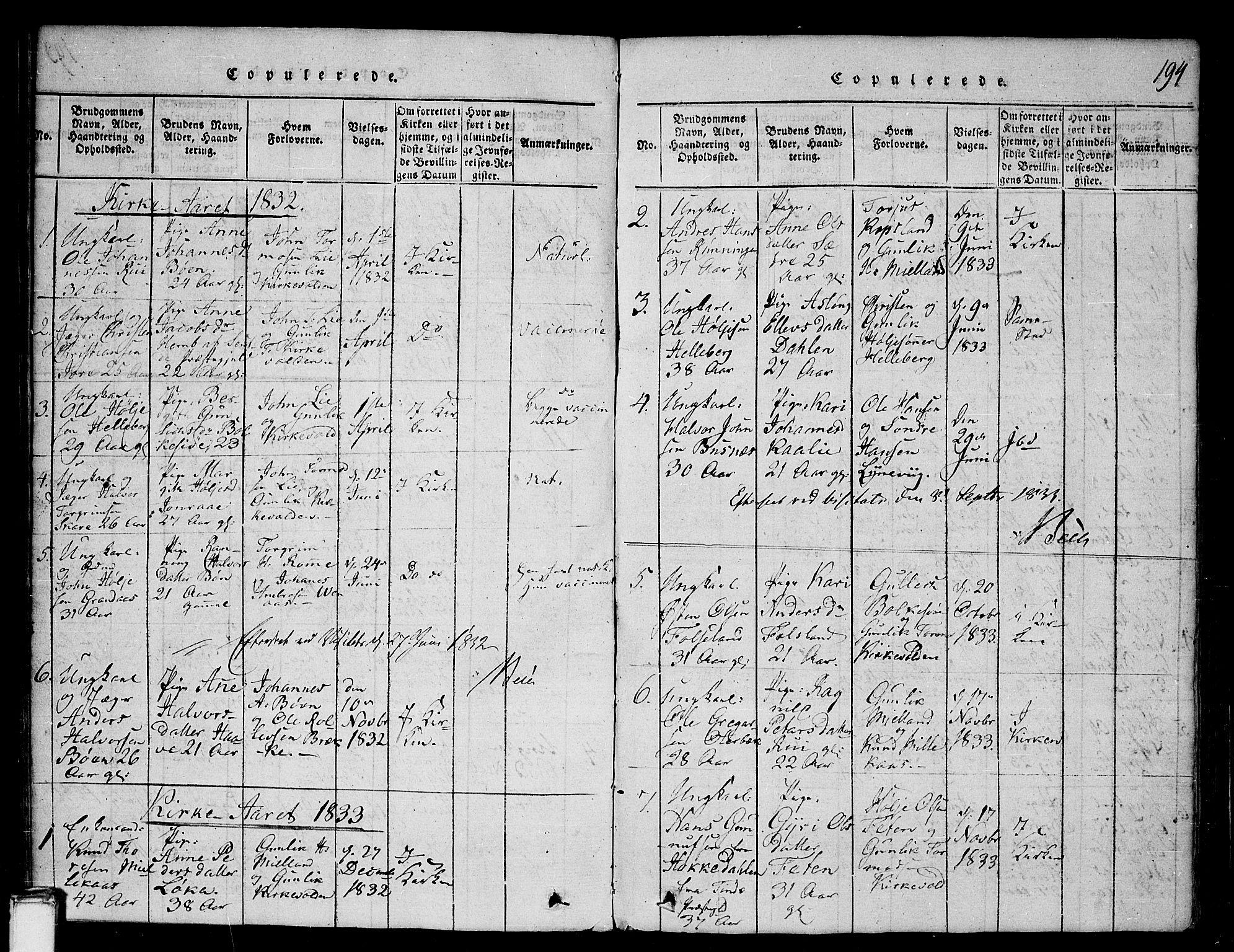 SAKO, Gransherad kirkebøker, G/Ga/L0001: Klokkerbok nr. I 1, 1815-1842, s. 194