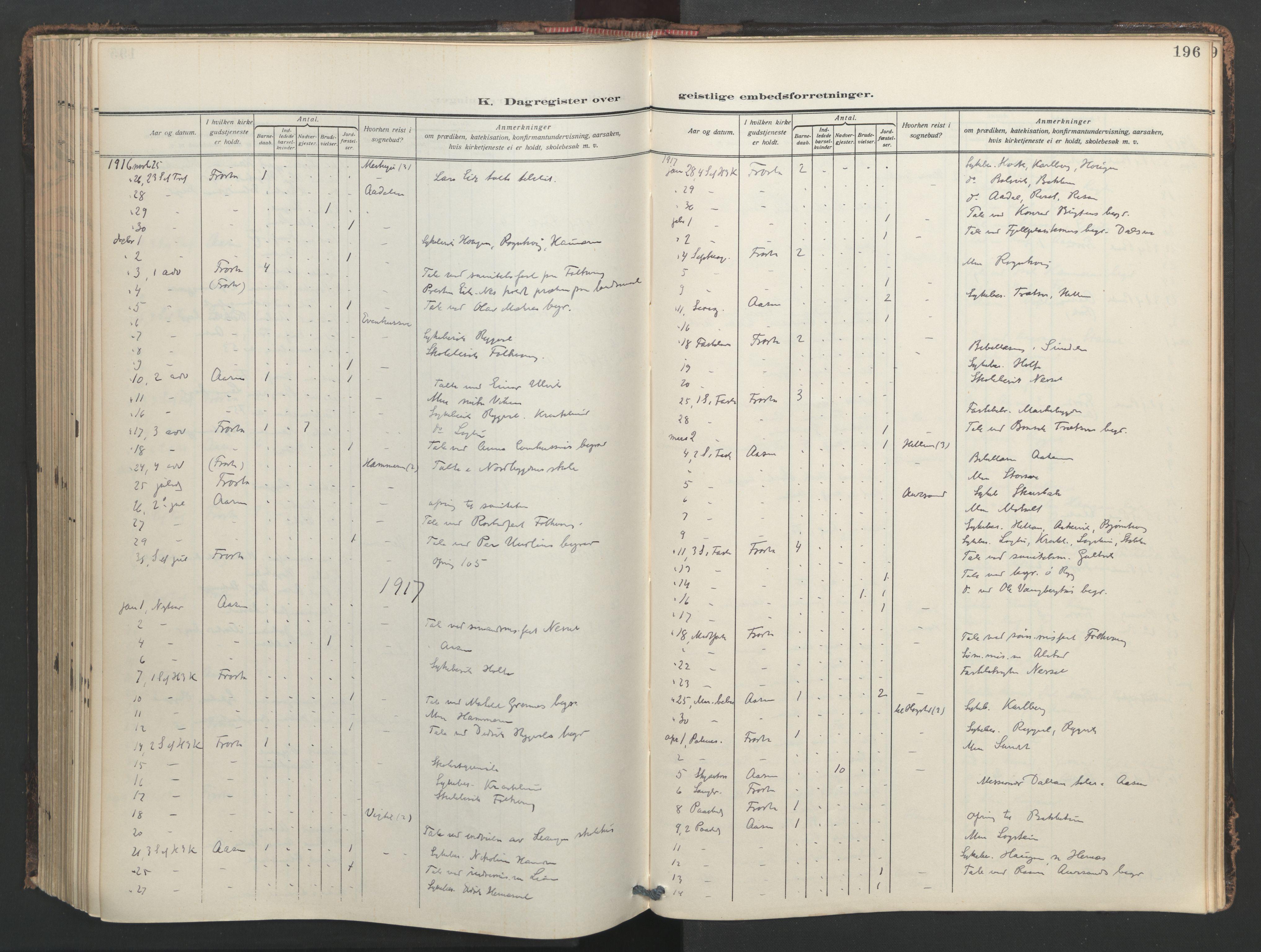 SAT, Ministerialprotokoller, klokkerbøker og fødselsregistre - Nord-Trøndelag, 713/L0123: Ministerialbok nr. 713A12, 1911-1925, s. 196