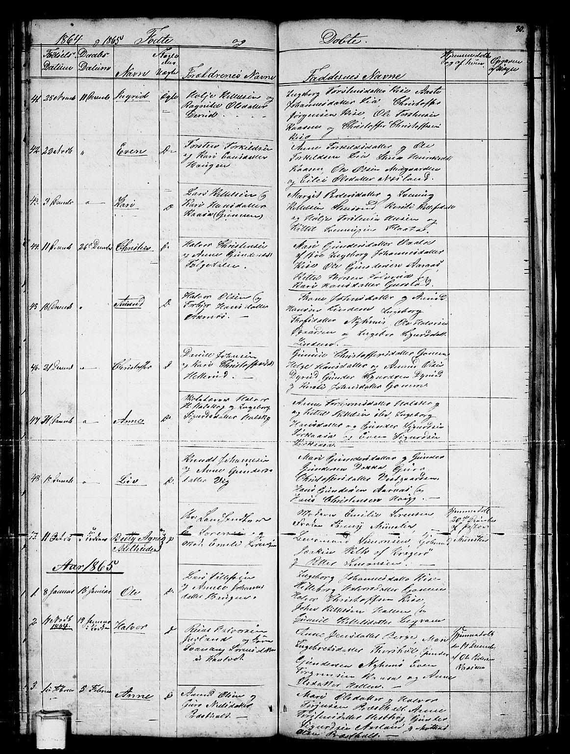 SAKO, Sauherad kirkebøker, G/Gb/L0001: Klokkerbok nr. II 1, 1845-1865, s. 80
