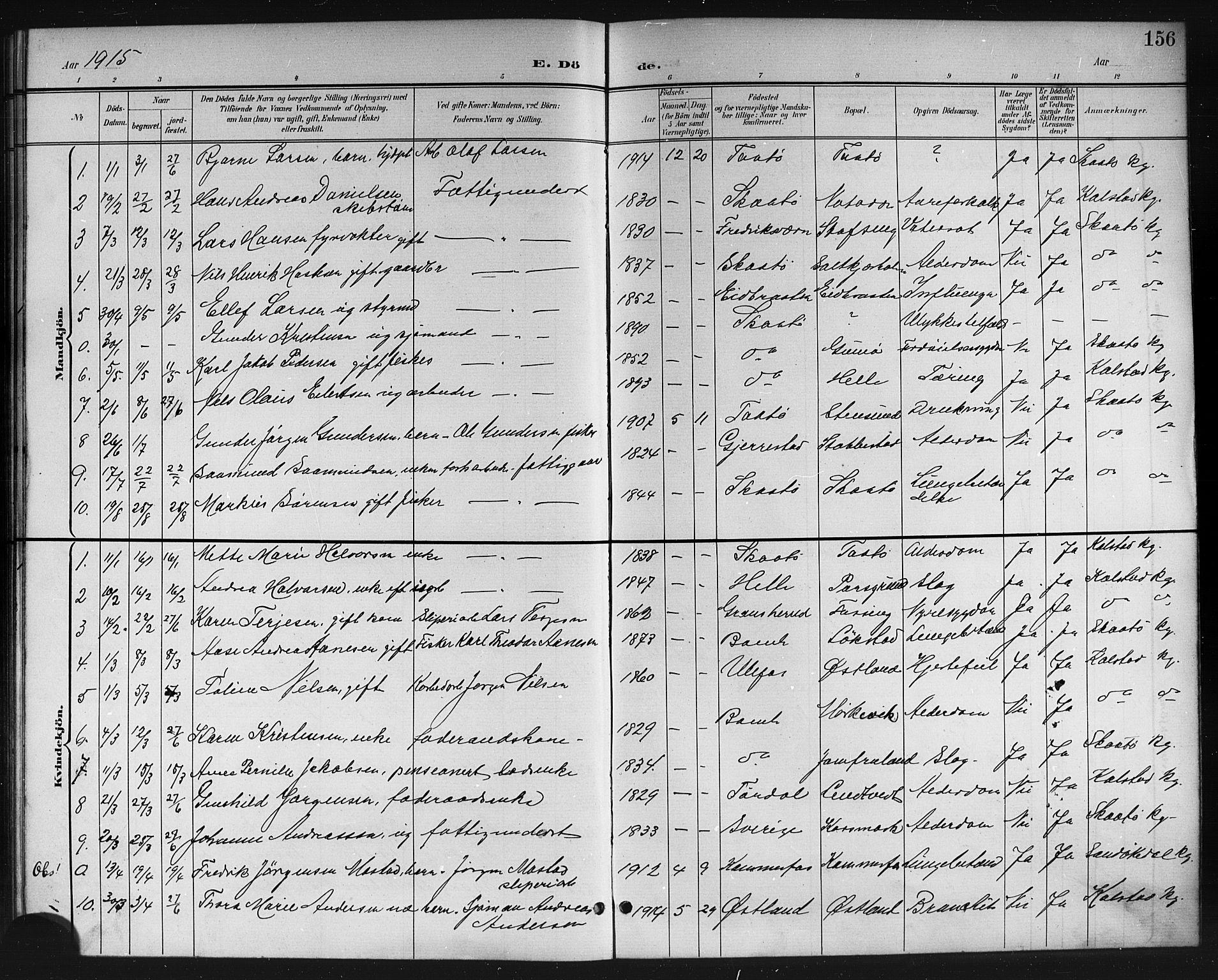 SAKO, Skåtøy kirkebøker, G/Ga/L0004: Klokkerbok nr. I 4, 1898-1916, s. 156