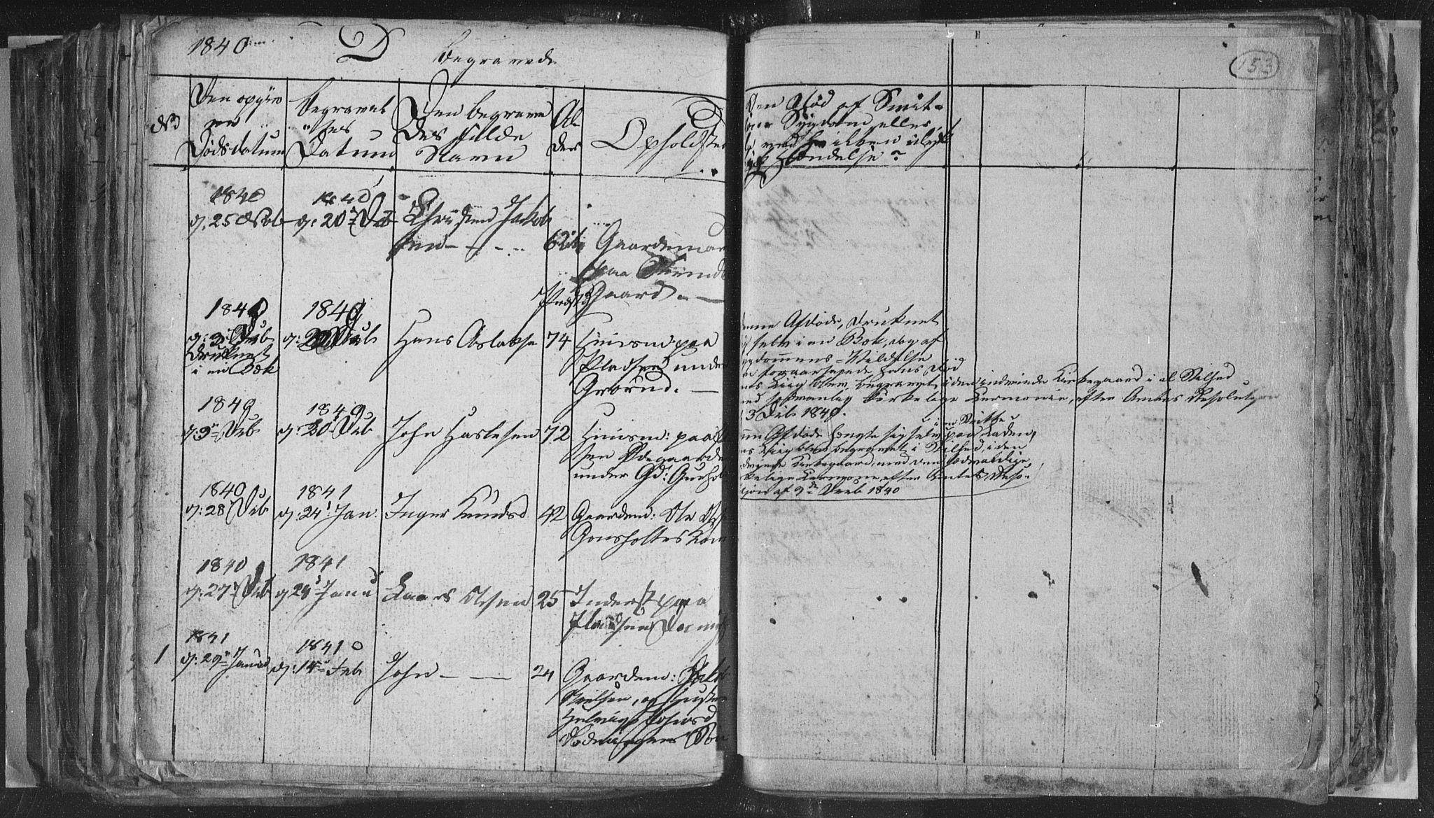 SAKO, Siljan kirkebøker, G/Ga/L0001: Klokkerbok nr. 1, 1827-1847, s. 153