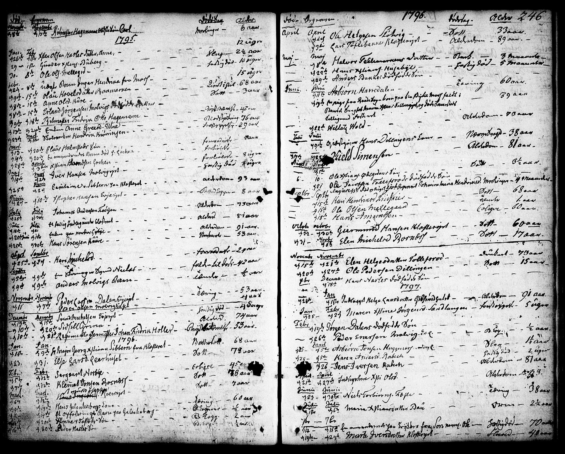 SAO, Rygge prestekontor Kirkebøker, F/Fa/L0002: Ministerialbok nr. 2, 1771-1814, s. 246