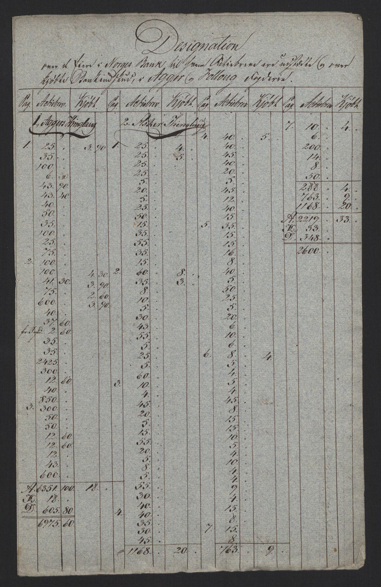 NOBA, Norges Bank/Sølvskatten 1816*, 1816-1820, s. 63