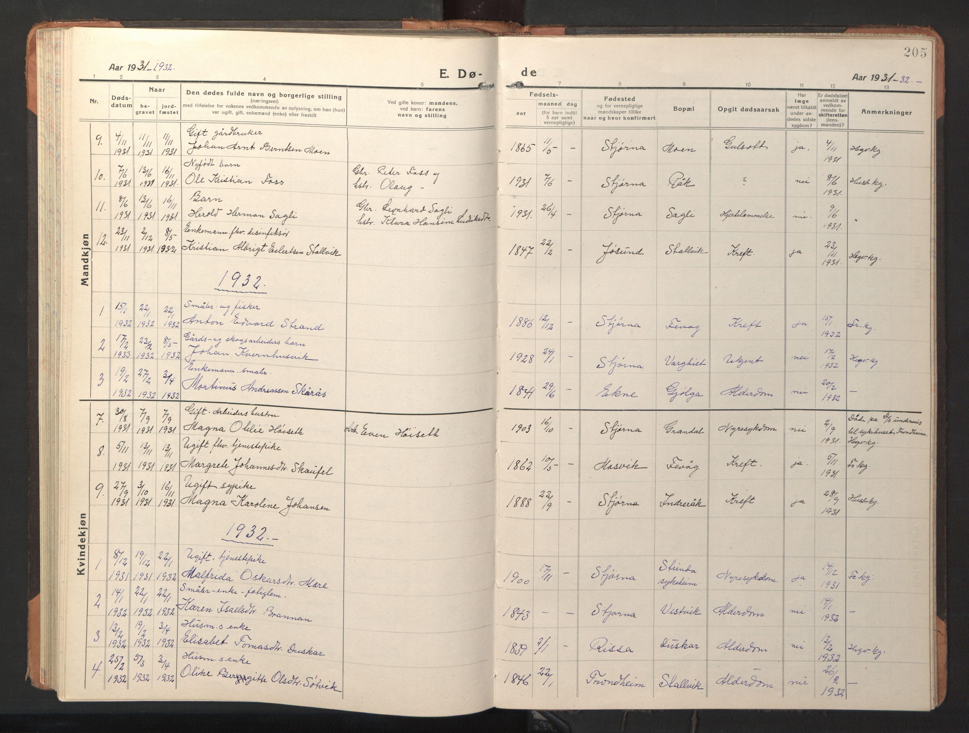 SAT, Ministerialprotokoller, klokkerbøker og fødselsregistre - Sør-Trøndelag, 653/L0658: Klokkerbok nr. 653C02, 1919-1947, s. 205