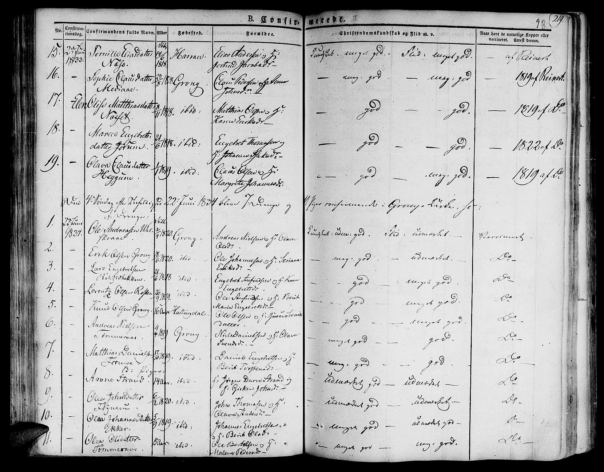 SAT, Ministerialprotokoller, klokkerbøker og fødselsregistre - Nord-Trøndelag, 758/L0510: Ministerialbok nr. 758A01 /1, 1821-1841, s. 93