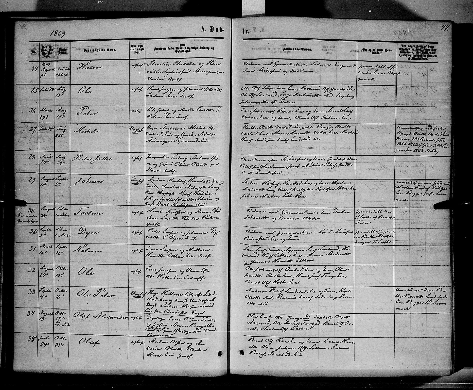 SAH, Stange prestekontor, K/L0013: Ministerialbok nr. 13, 1862-1879, s. 47