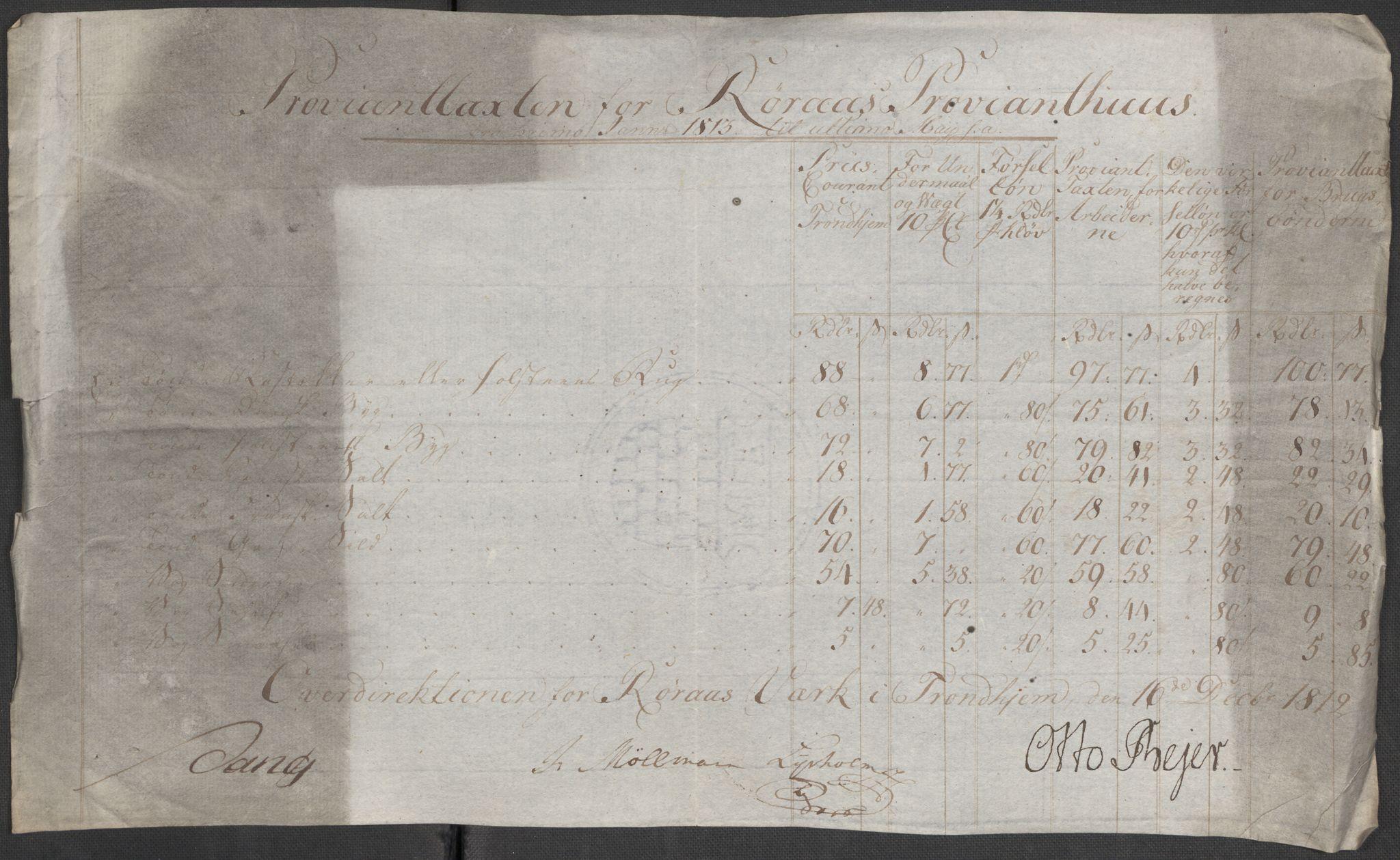 SAT, Røros kobberverk, 12/L0021: 12.20.9 Provianttakster, 1765-1824, s. 169
